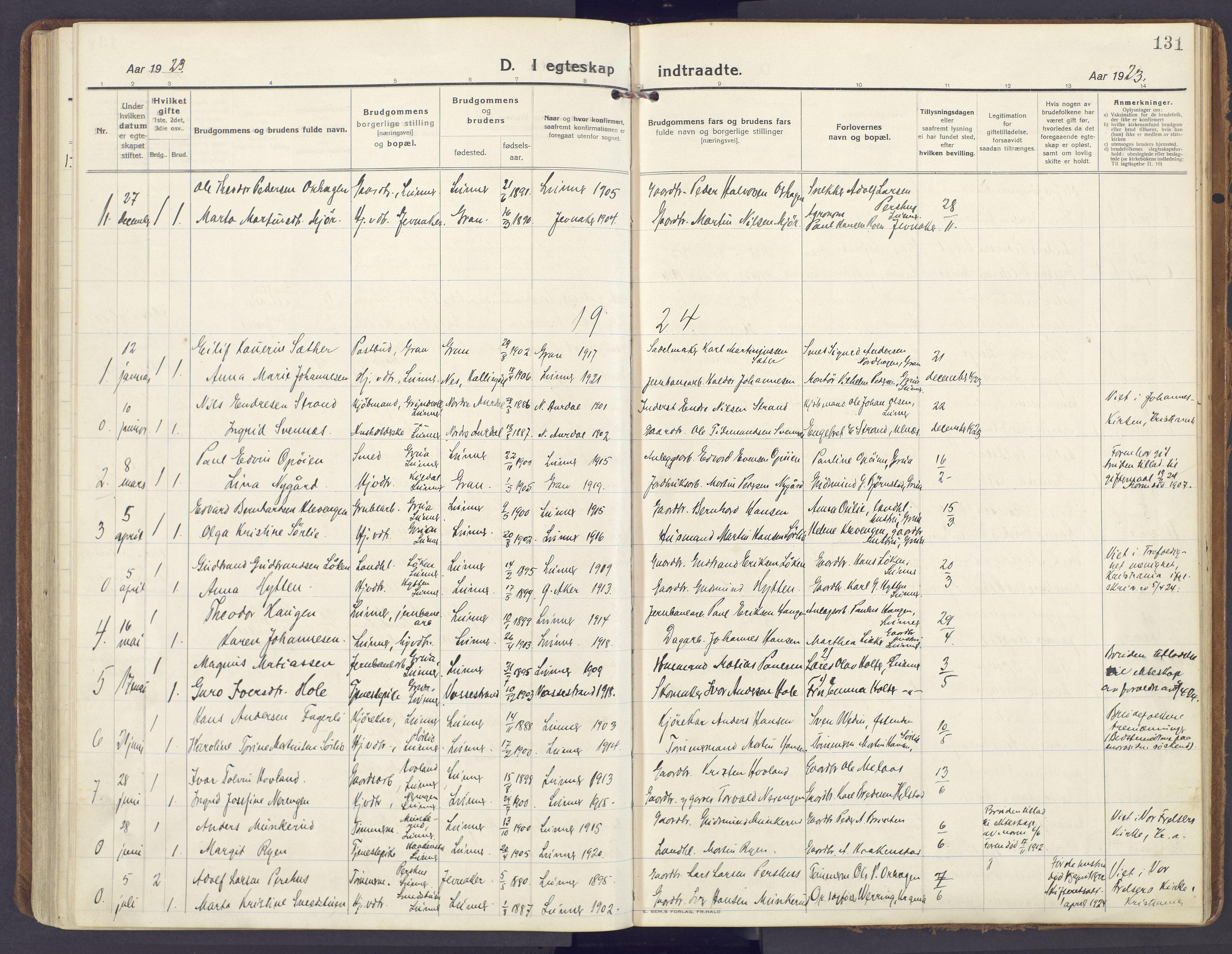 SAH, Lunner prestekontor, H/Ha/Haa/L0002: Ministerialbok nr. 2, 1922-1931, s. 131
