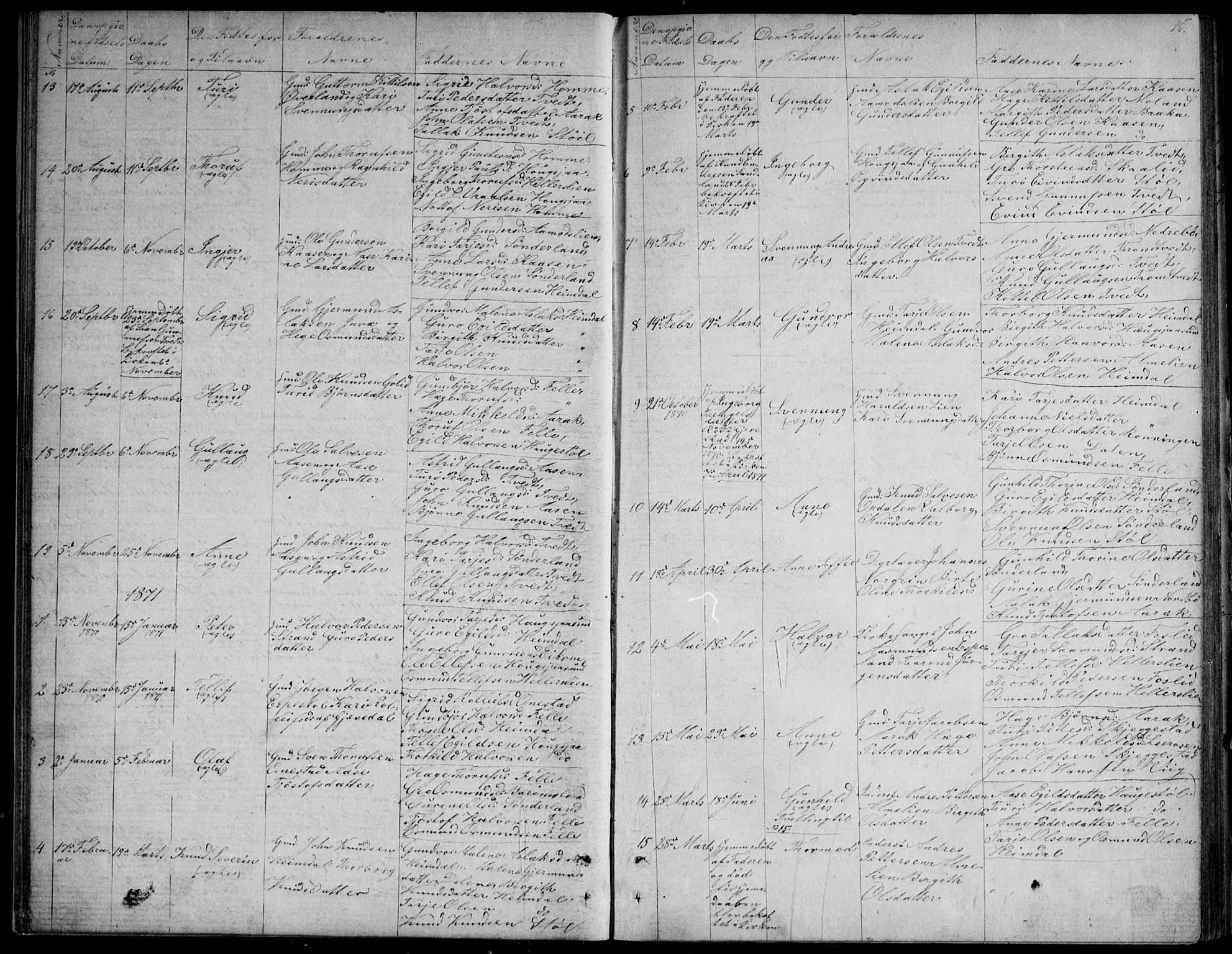 SAKO, Nissedal kirkebøker, G/Gb/L0002: Klokkerbok nr. II 2, 1863-1892, s. 15