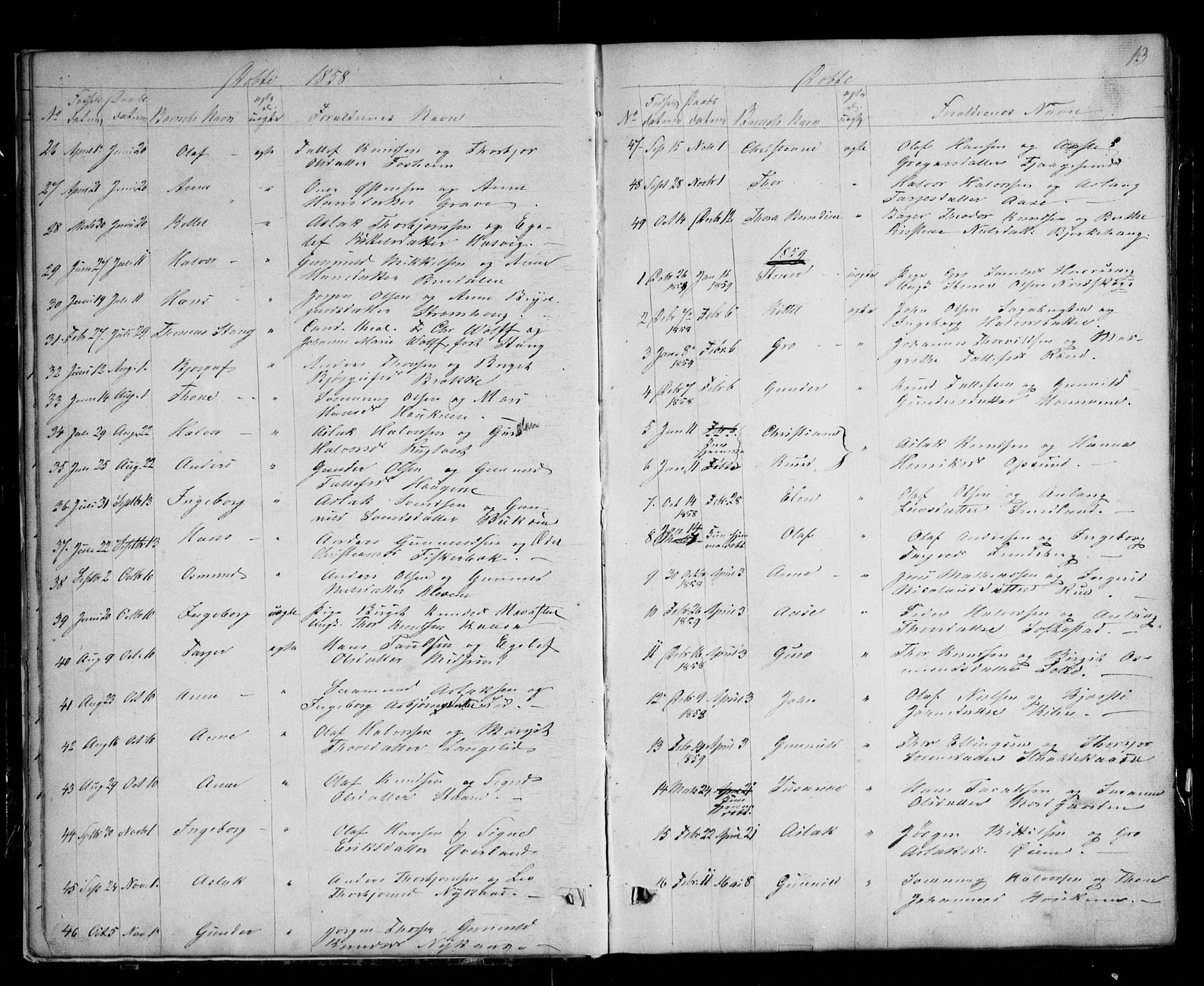 SAKO, Kviteseid kirkebøker, G/Ga/L0001: Klokkerbok nr. I 1, 1850-1893, s. 13