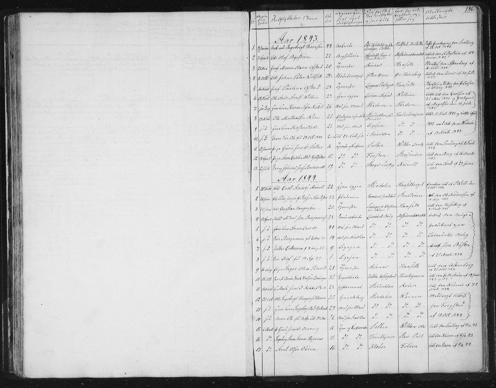 SAT, Ministerialprotokoller, klokkerbøker og fødselsregistre - Sør-Trøndelag, 616/L0406: Ministerialbok nr. 616A03, 1843-1879, s. 186