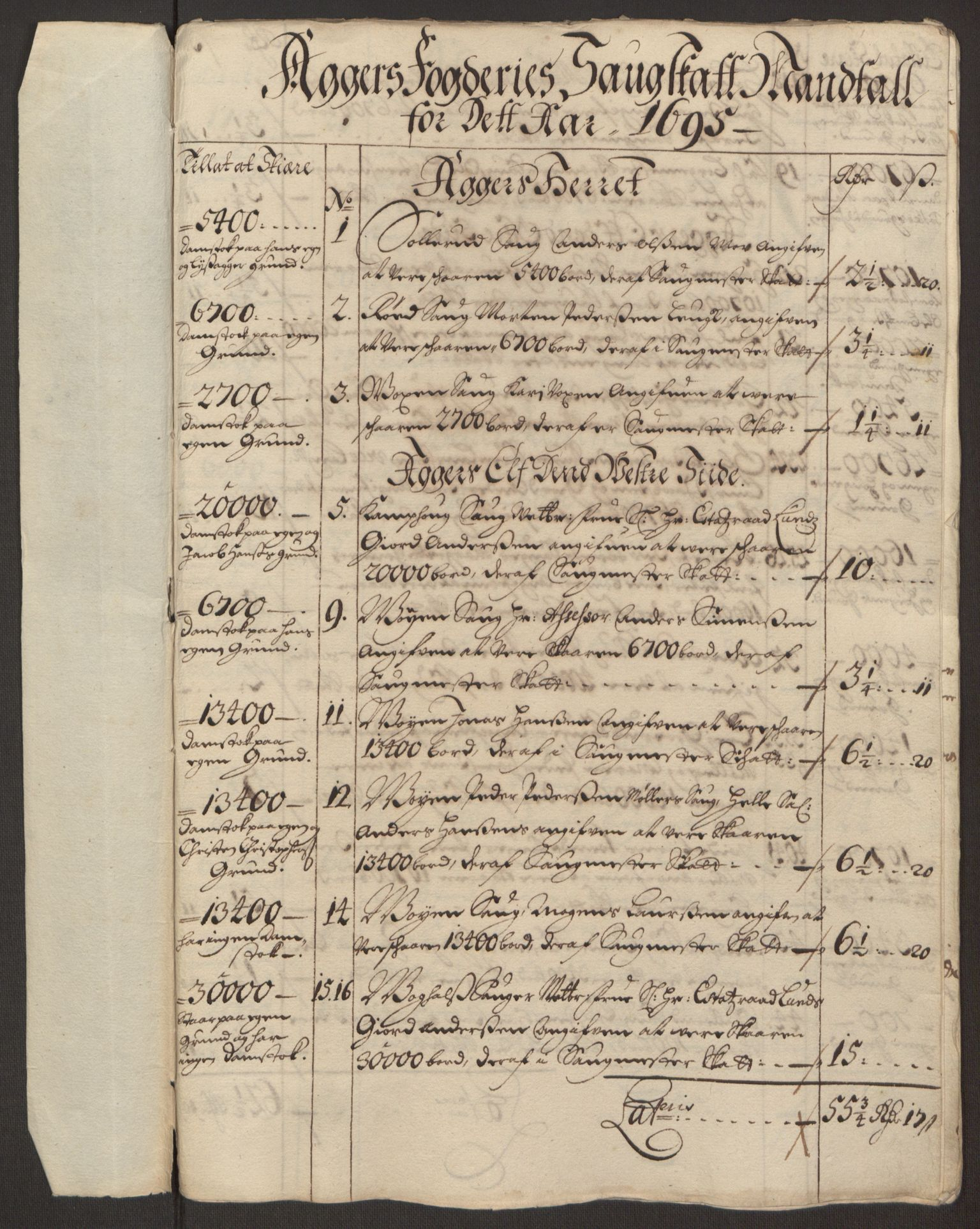 RA, Rentekammeret inntil 1814, Reviderte regnskaper, Fogderegnskap, R10/L0439: Fogderegnskap Aker og Follo, 1695, s. 171