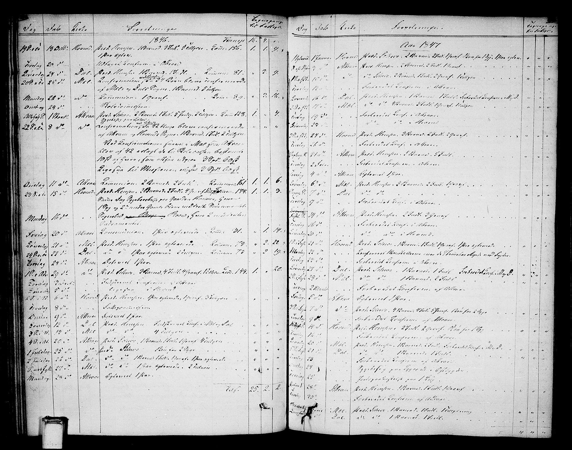 SAKO, Tinn kirkebøker, F/Fa/L0003: Ministerialbok nr. I 3, 1810-1814, s. 190-191