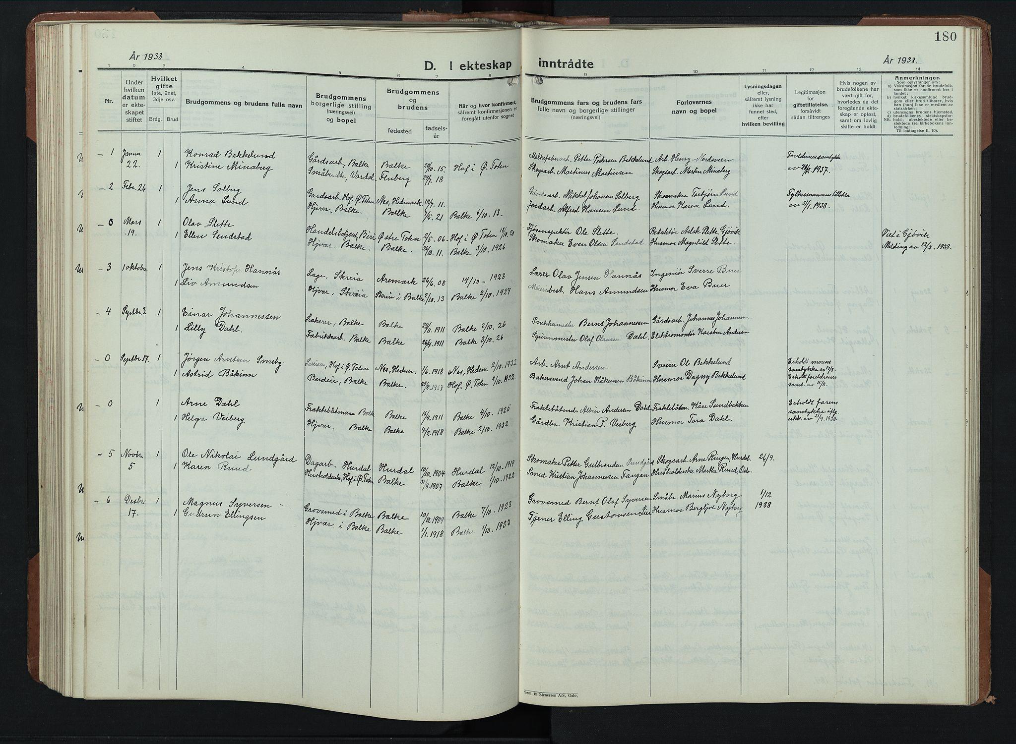 SAH, Balke prestekontor, Klokkerbok nr. 2, 1929-1951, s. 180