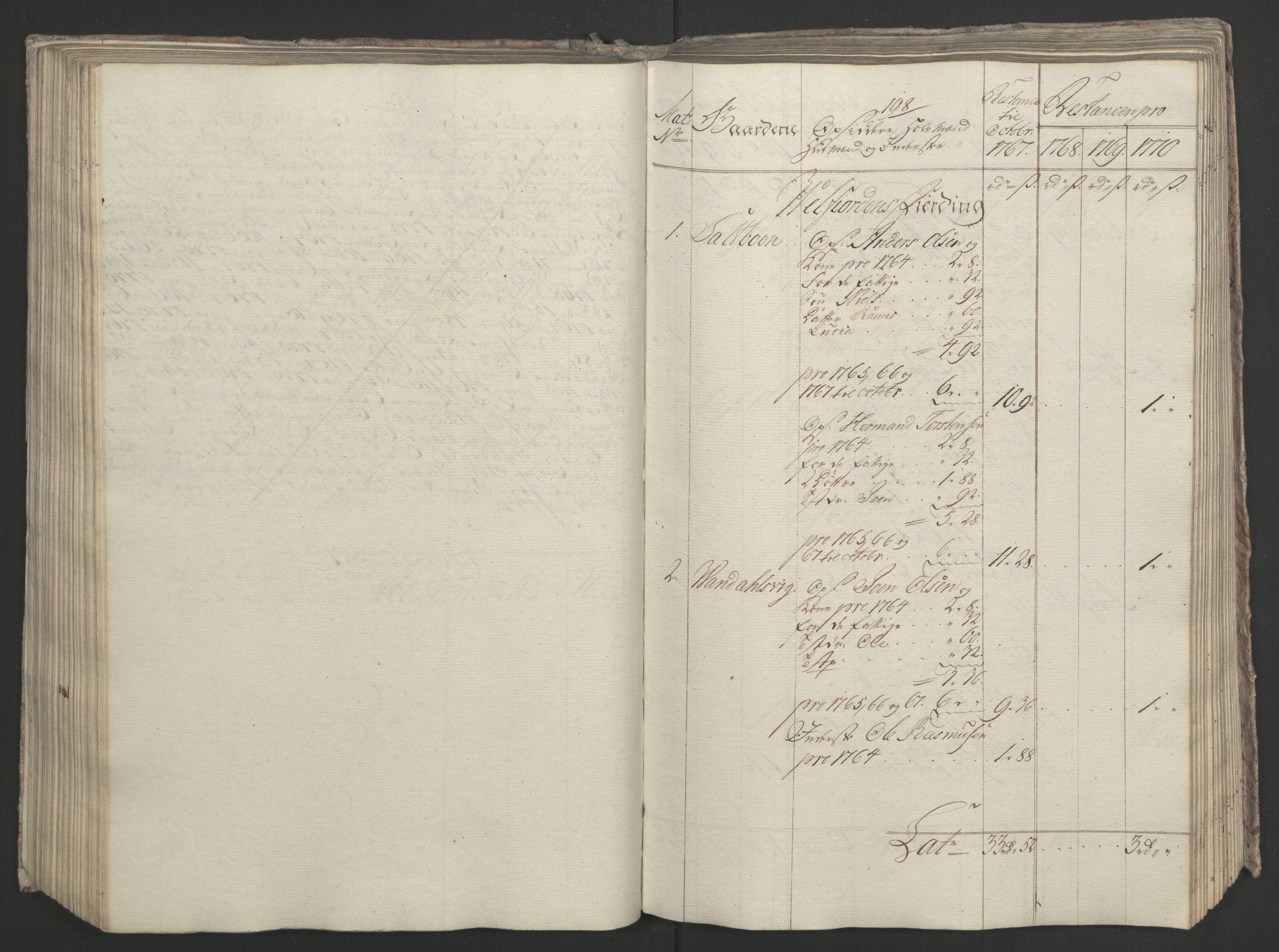 RA, Rentekammeret inntil 1814, Realistisk ordnet avdeling, Ol/L0023: [Gg 10]: Ekstraskatten, 23.09.1762. Helgeland (restanseregister), 1767-1772, s. 458