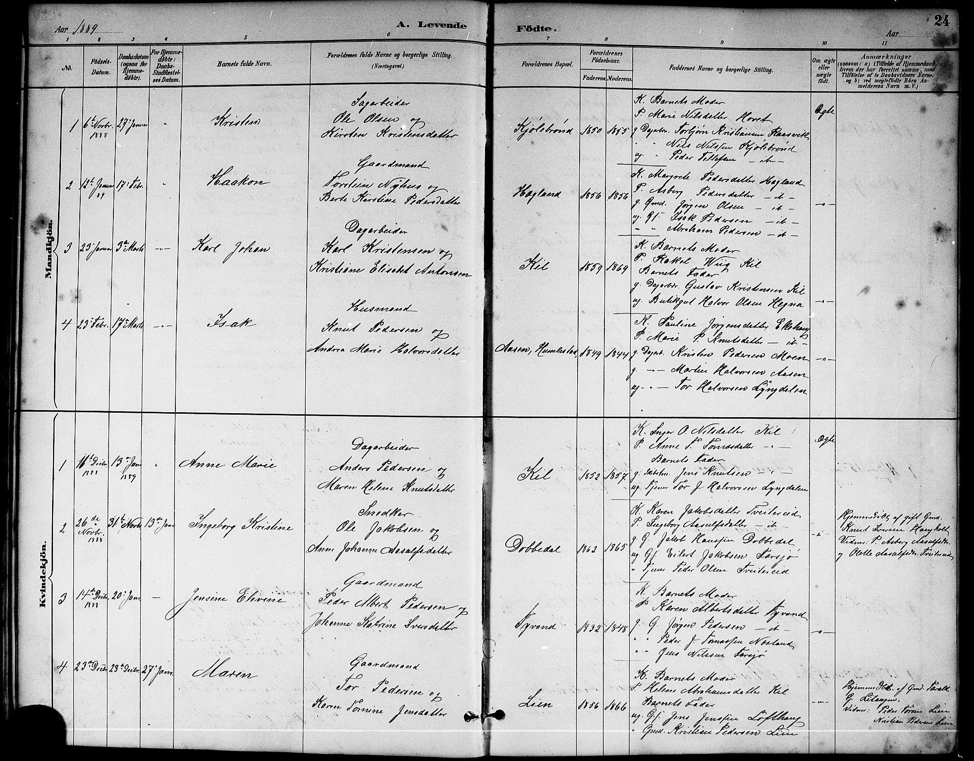 SAKO, Sannidal kirkebøker, G/Ga/L0003: Klokkerbok nr. 3, 1887-1922, s. 24