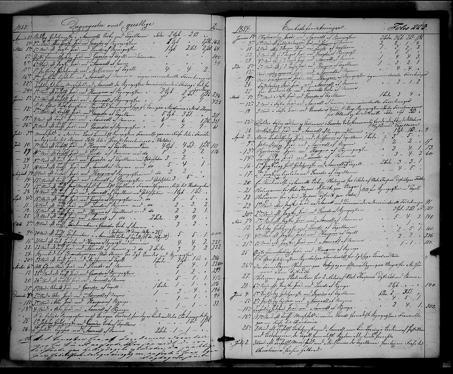 SAH, Land prestekontor, Ministerialbok nr. 10, 1847-1859, s. 223