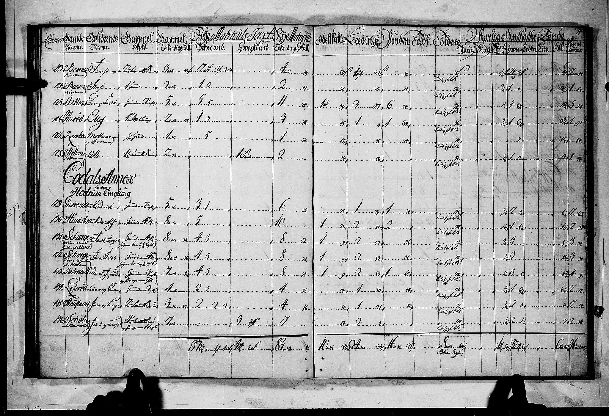 RA, Rentekammeret inntil 1814, Realistisk ordnet avdeling, N/Nb/Nbf/L0118: Larvik grevskap matrikkelprotokoll, 1723, s. 33b-34a