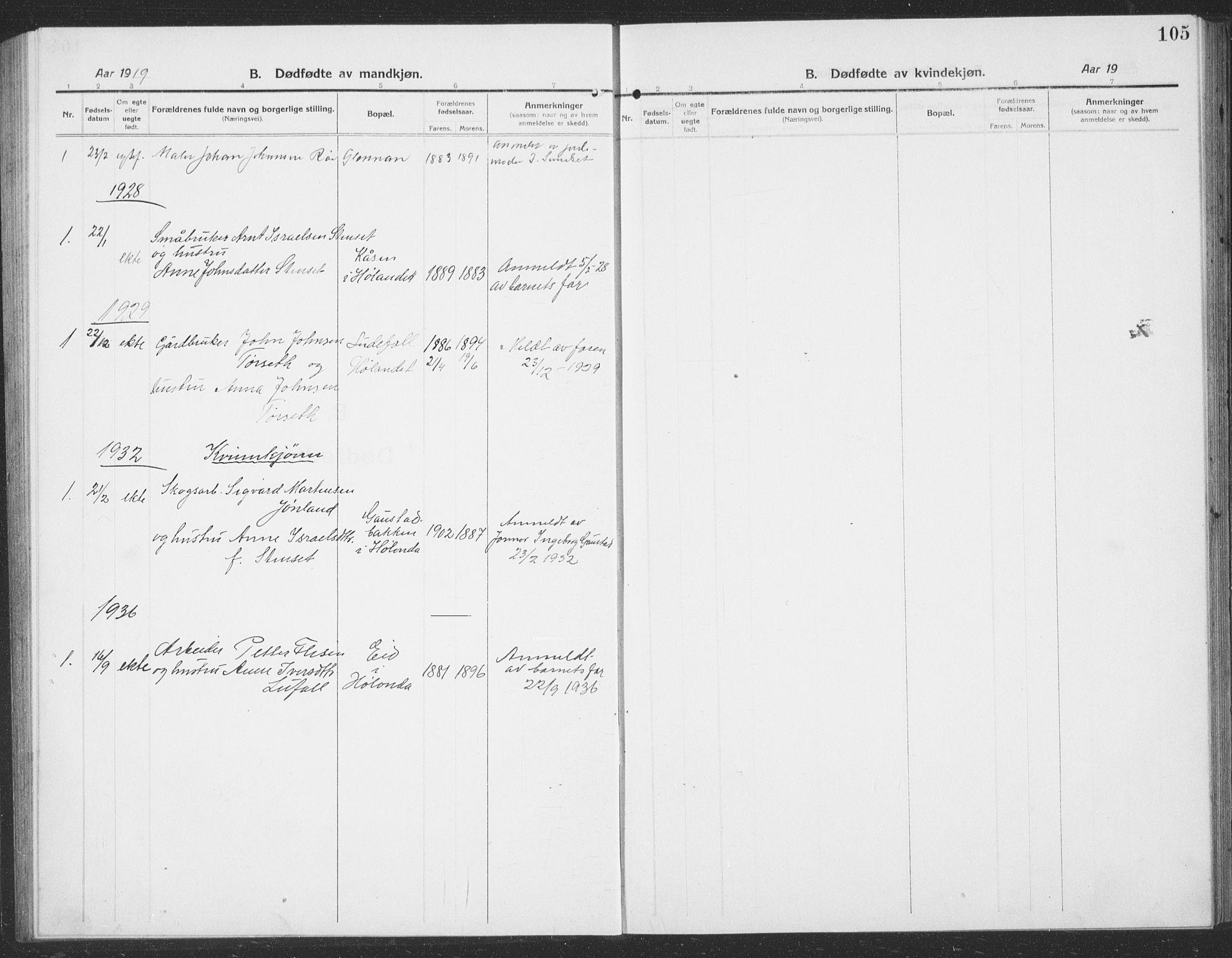 SAT, Ministerialprotokoller, klokkerbøker og fødselsregistre - Sør-Trøndelag, 694/L1134: Klokkerbok nr. 694C06, 1915-1937, s. 105