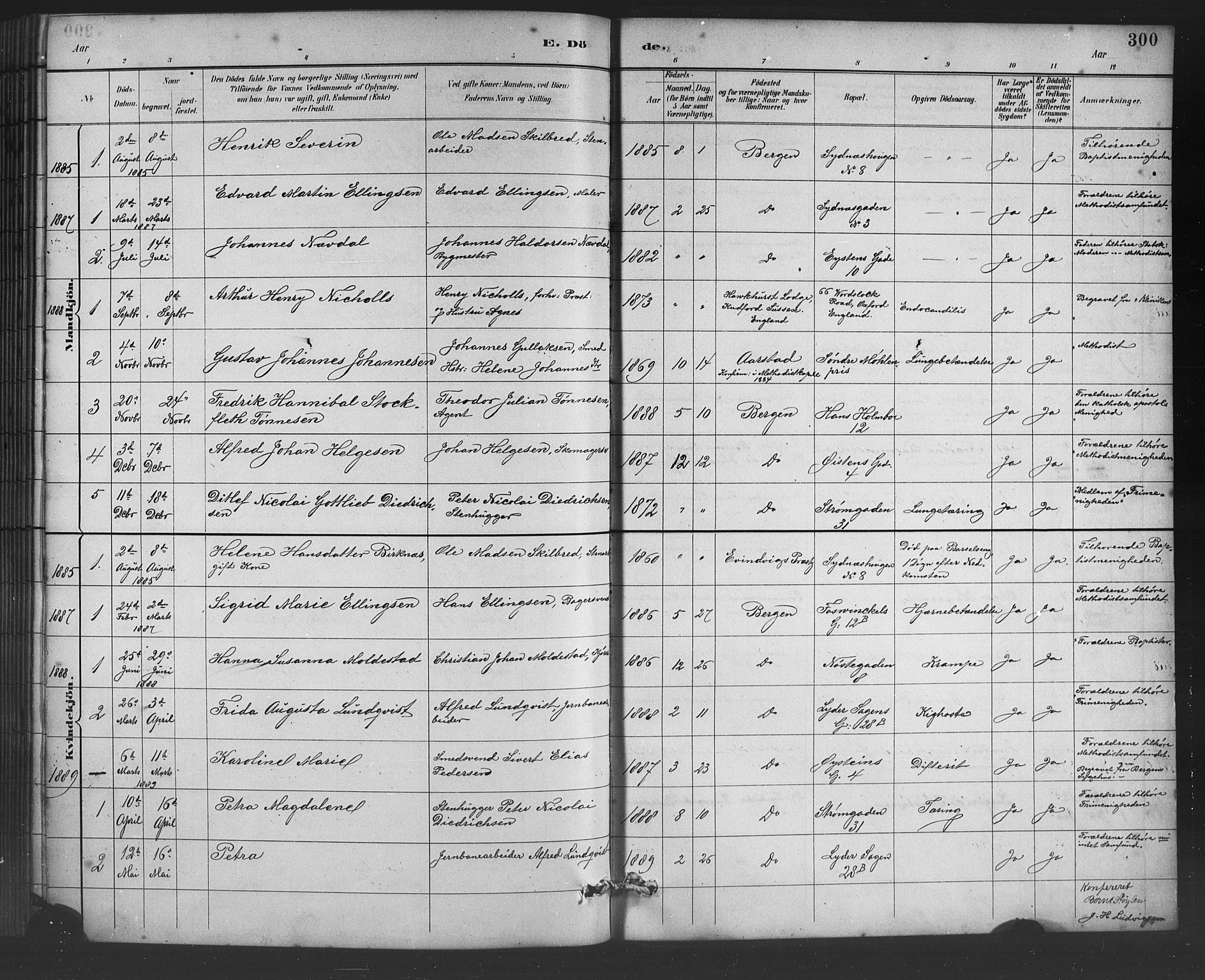 SAB, Johanneskirken Sokneprestembete, H/Hab: Klokkerbok nr. D 1, 1885-1915, s. 300