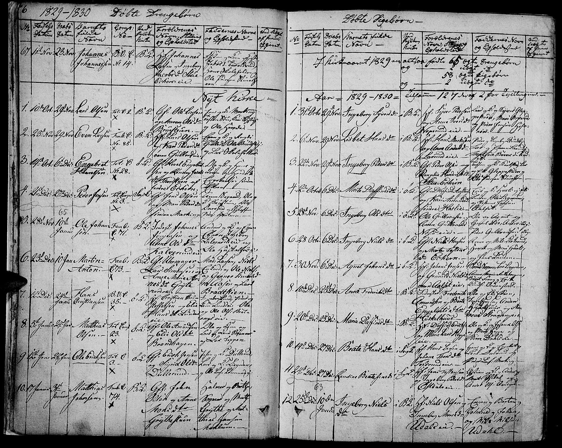 SAH, Biri prestekontor, Ministerialbok nr. 4, 1829-1842, s. 6