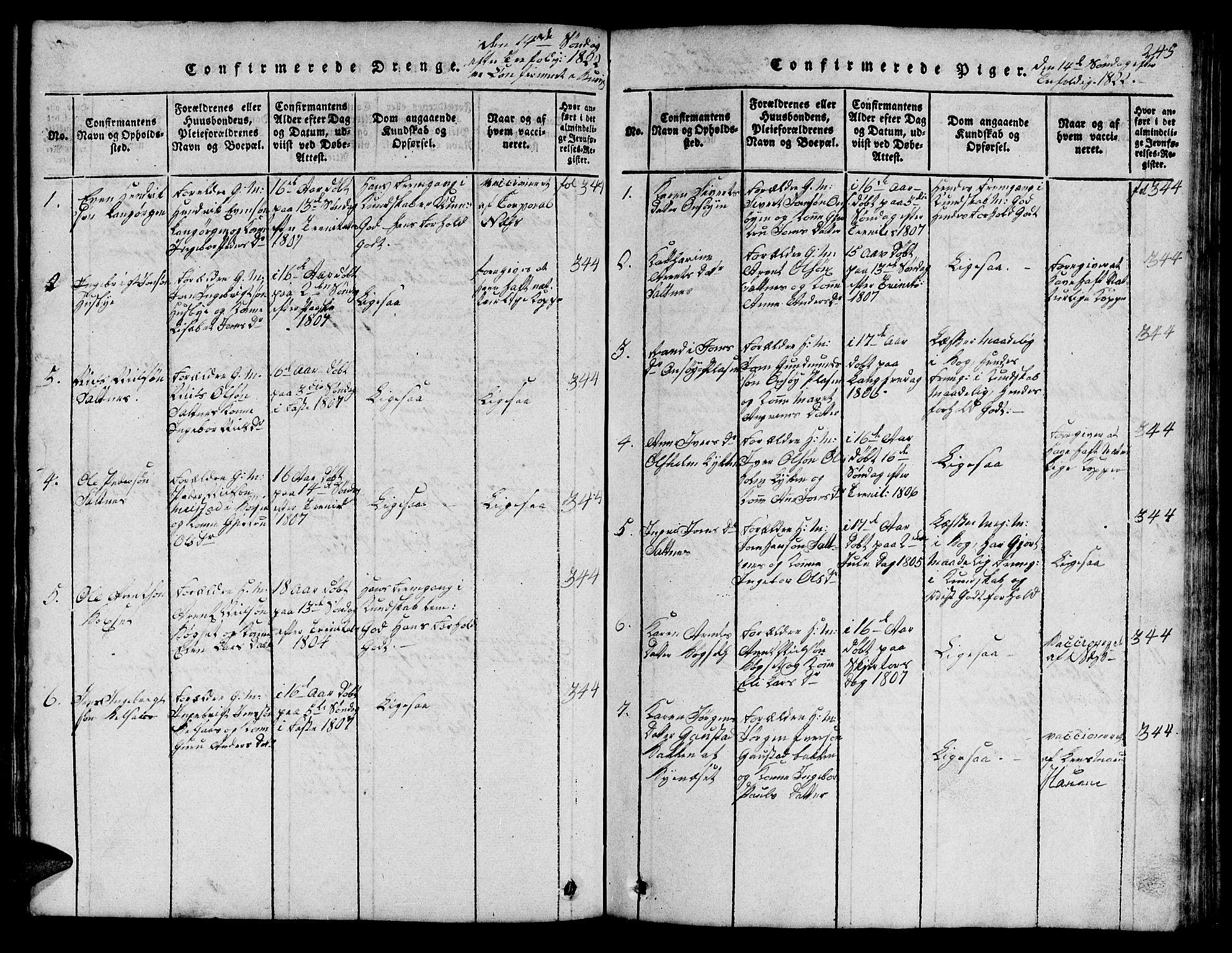 SAT, Ministerialprotokoller, klokkerbøker og fødselsregistre - Sør-Trøndelag, 666/L0788: Klokkerbok nr. 666C01, 1816-1847, s. 245
