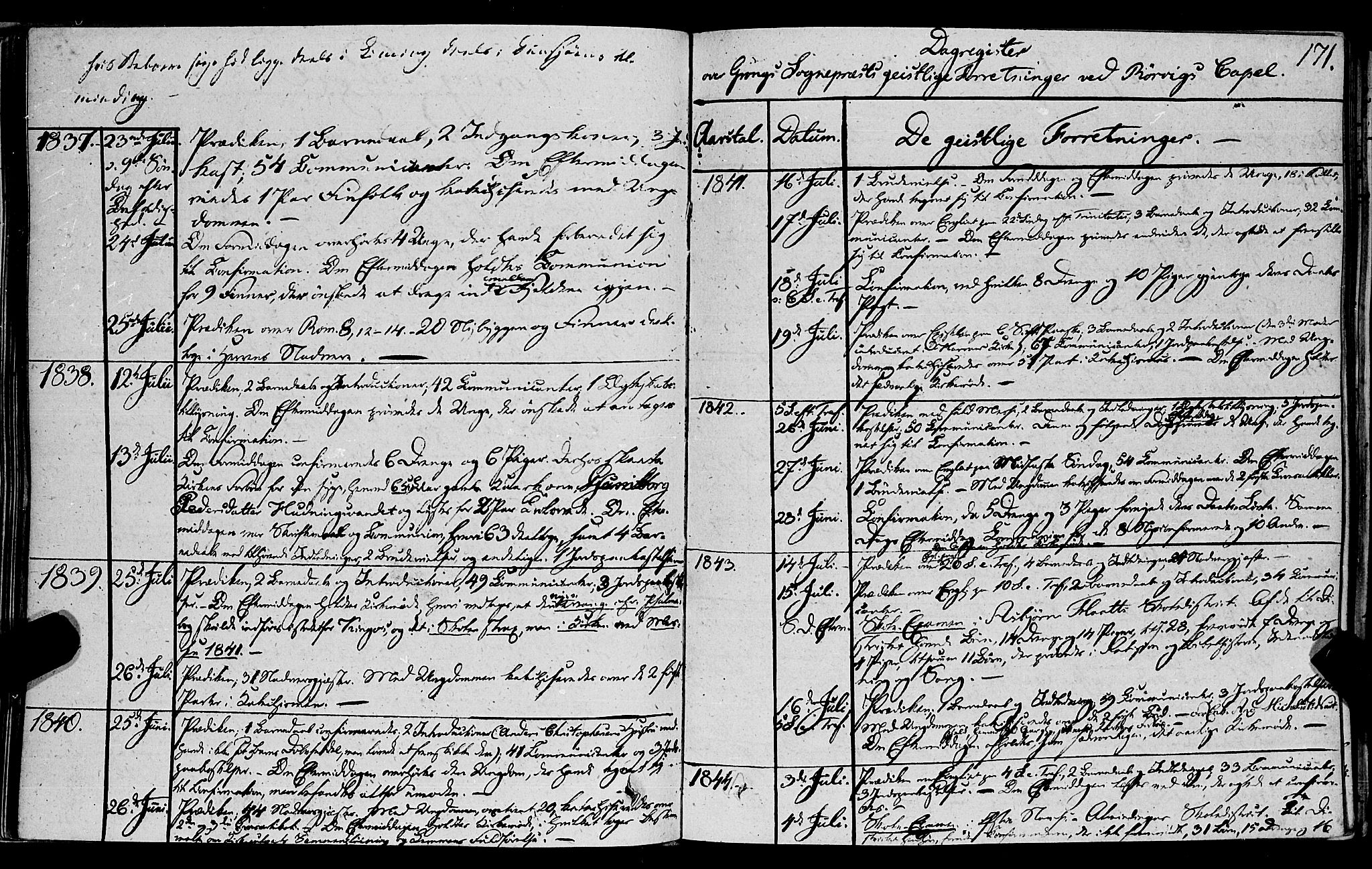 SAT, Ministerialprotokoller, klokkerbøker og fødselsregistre - Nord-Trøndelag, 762/L0538: Ministerialbok nr. 762A02 /1, 1833-1879, s. 171