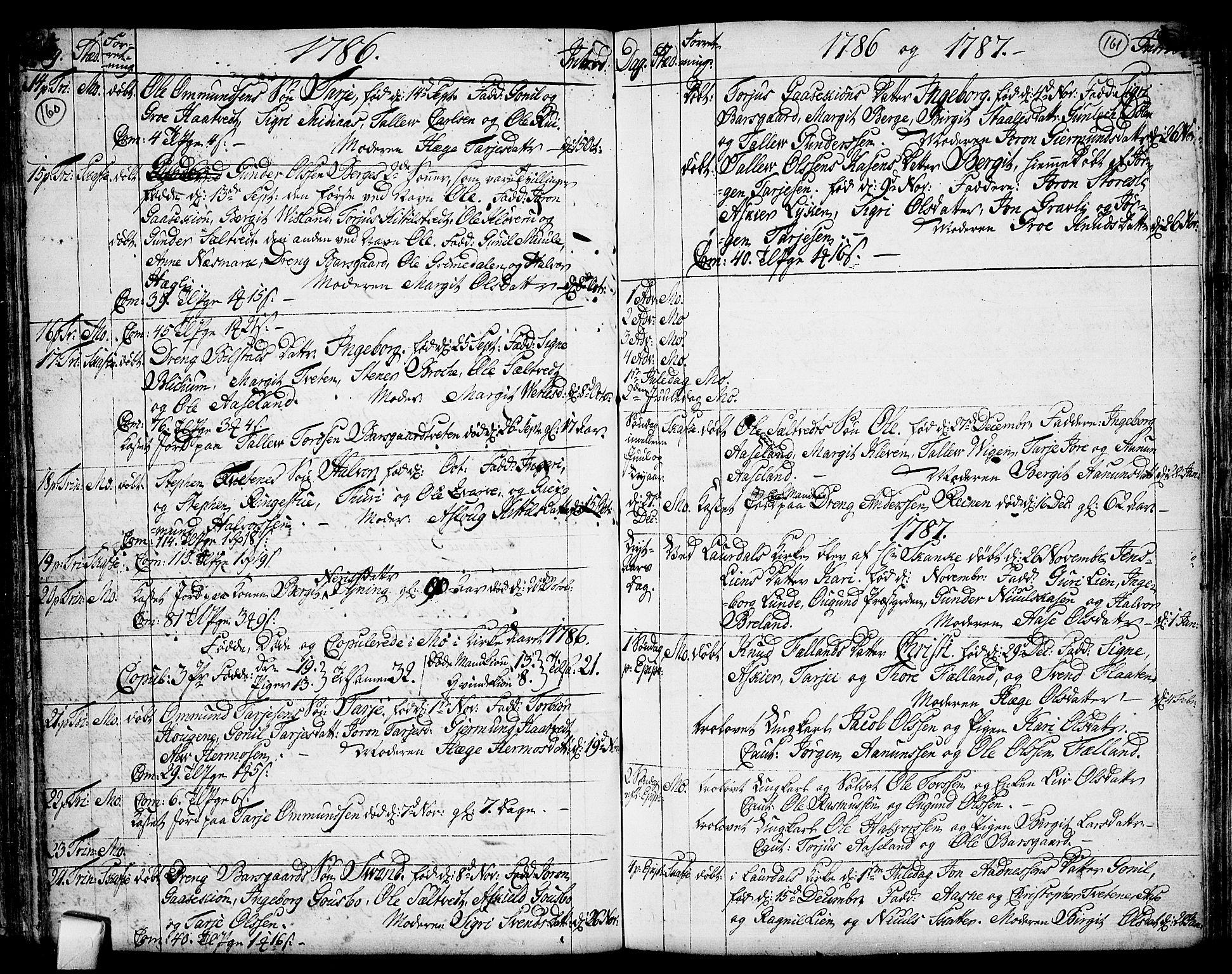 SAKO, Mo kirkebøker, F/Fa/L0002: Ministerialbok nr. I 2, 1766-1799, s. 160-161