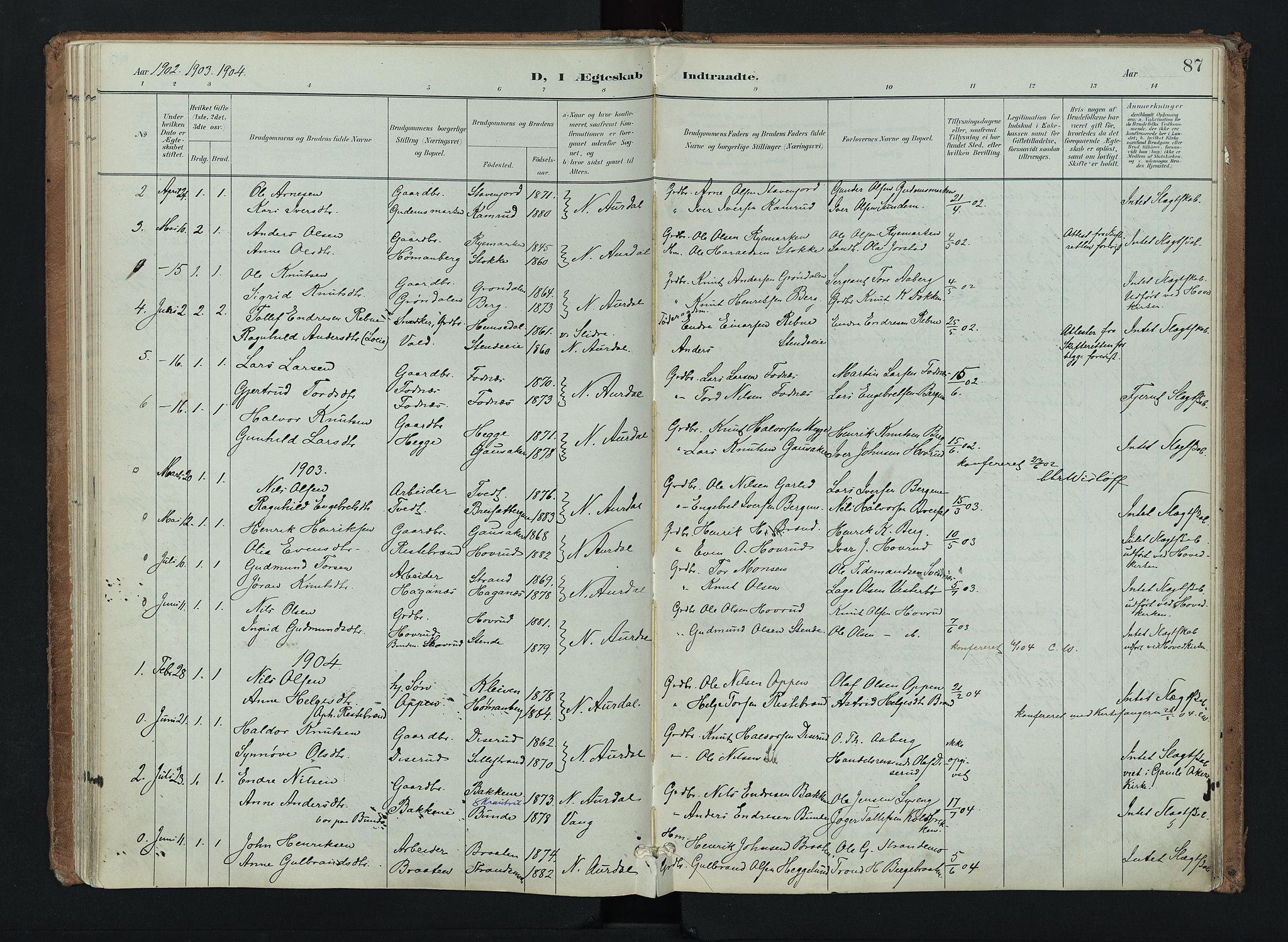 SAH, Nord-Aurdal prestekontor, Ministerialbok nr. 16, 1897-1925, s. 87