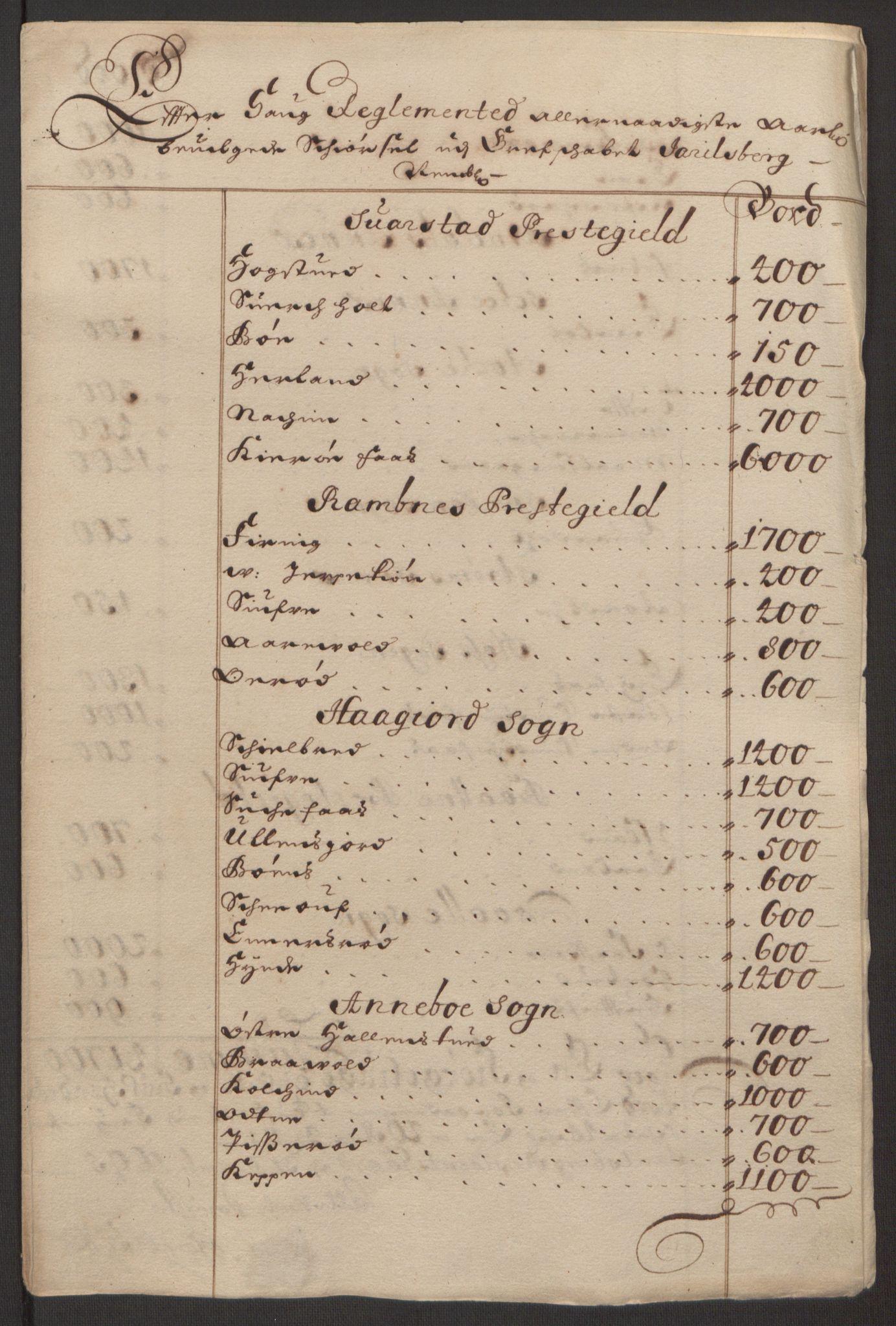 RA, Rentekammeret inntil 1814, Reviderte regnskaper, Fogderegnskap, R32/L1867: Fogderegnskap Jarlsberg grevskap, 1694-1696, s. 177