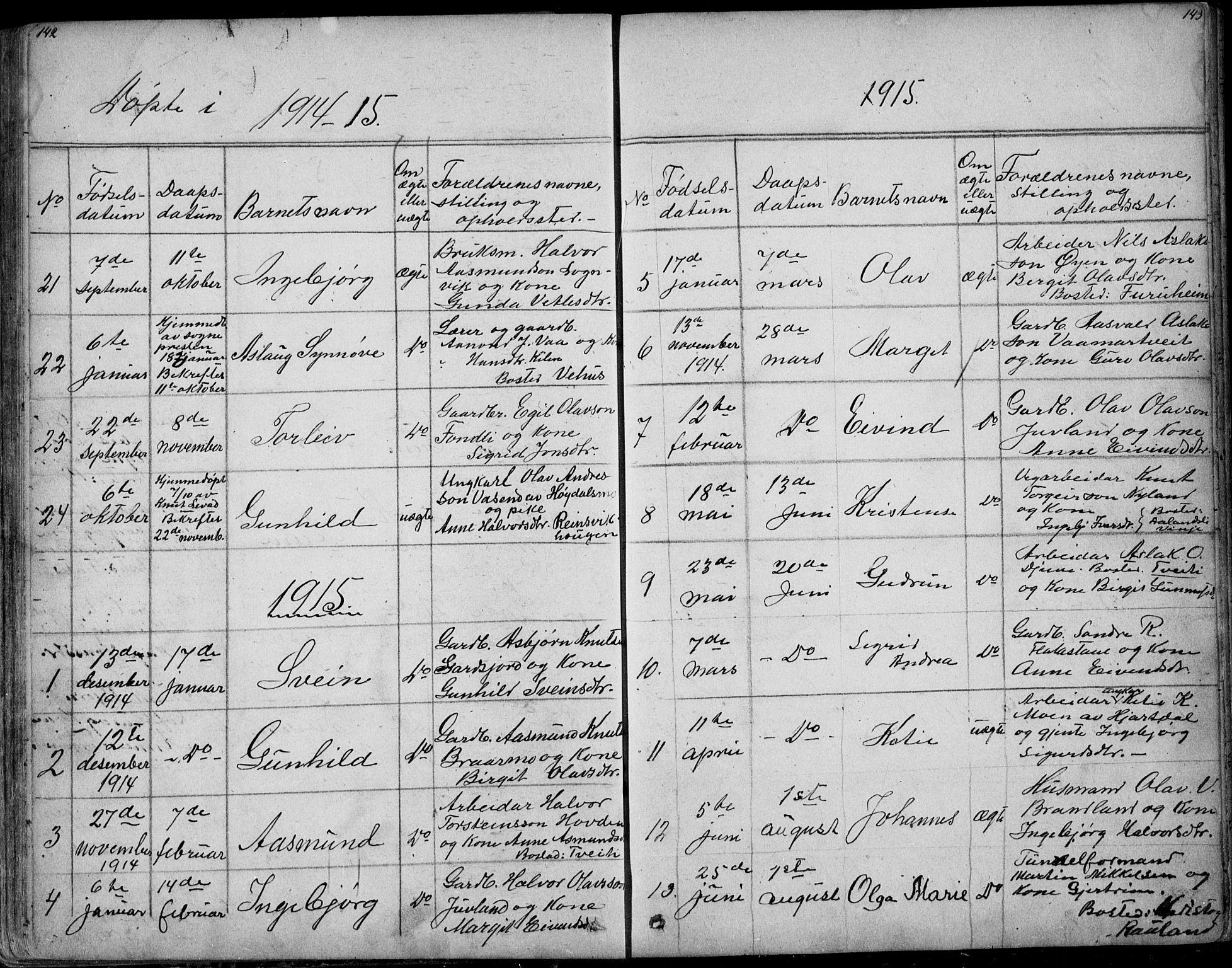 SAKO, Rauland kirkebøker, G/Ga/L0002: Klokkerbok nr. I 2, 1849-1935, s. 142-143