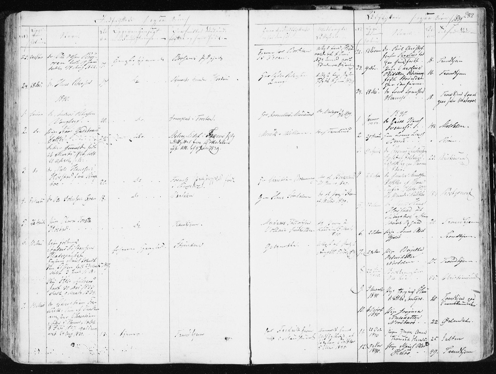 SAT, Ministerialprotokoller, klokkerbøker og fødselsregistre - Sør-Trøndelag, 634/L0528: Ministerialbok nr. 634A04, 1827-1842, s. 287