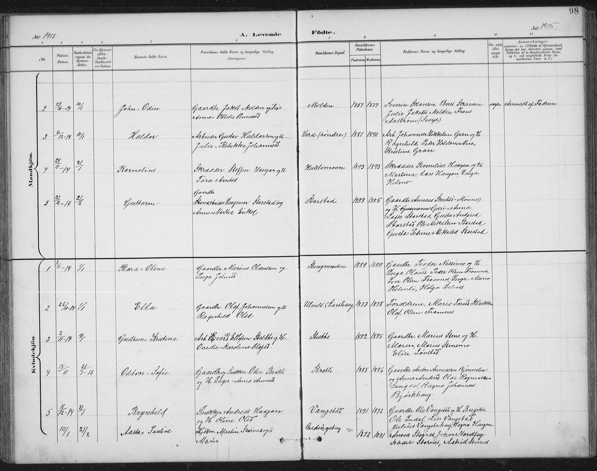 SAT, Ministerialprotokoller, klokkerbøker og fødselsregistre - Nord-Trøndelag, 724/L0269: Klokkerbok nr. 724C05, 1899-1920, s. 98
