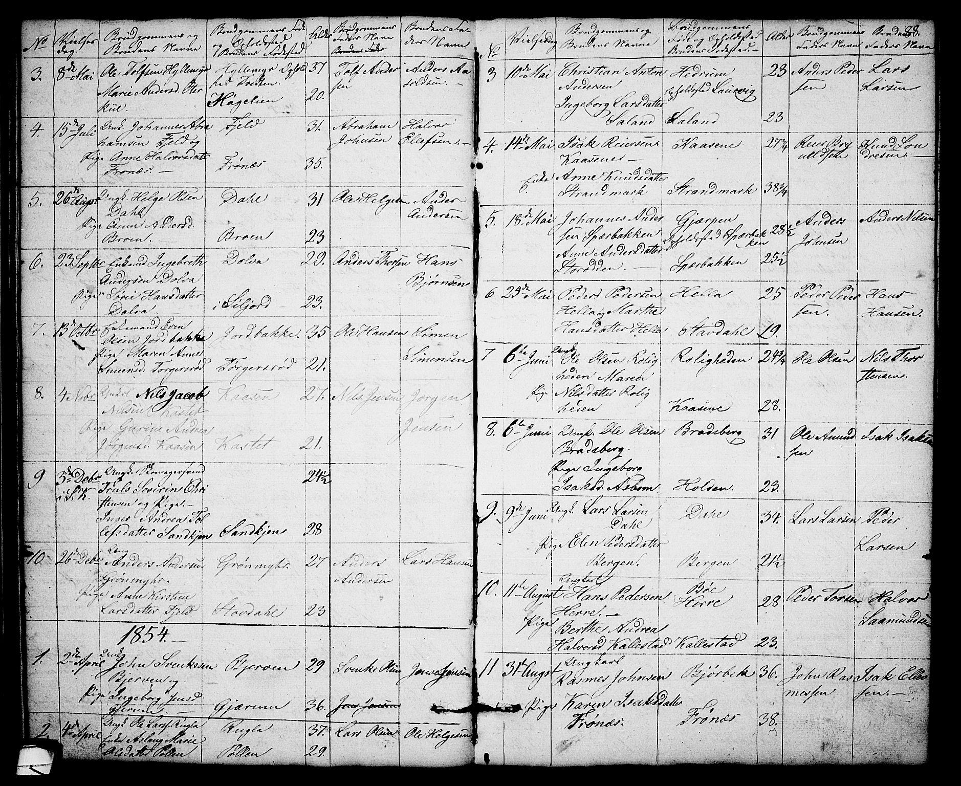 SAKO, Solum kirkebøker, G/Gb/L0001: Klokkerbok nr. II 1, 1848-1859, s. 88