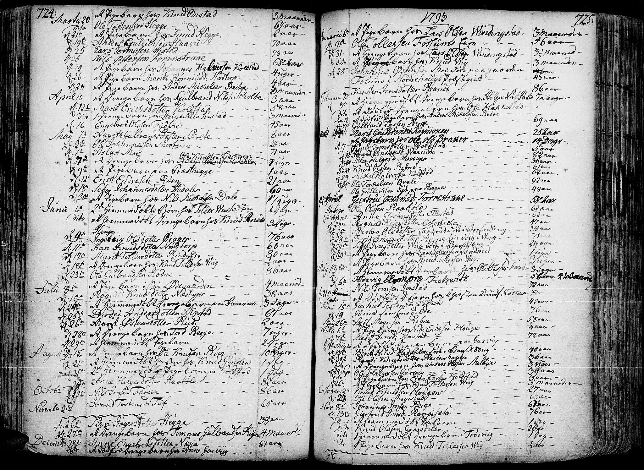 SAH, Slidre prestekontor, Ministerialbok nr. 1, 1724-1814, s. 724-725