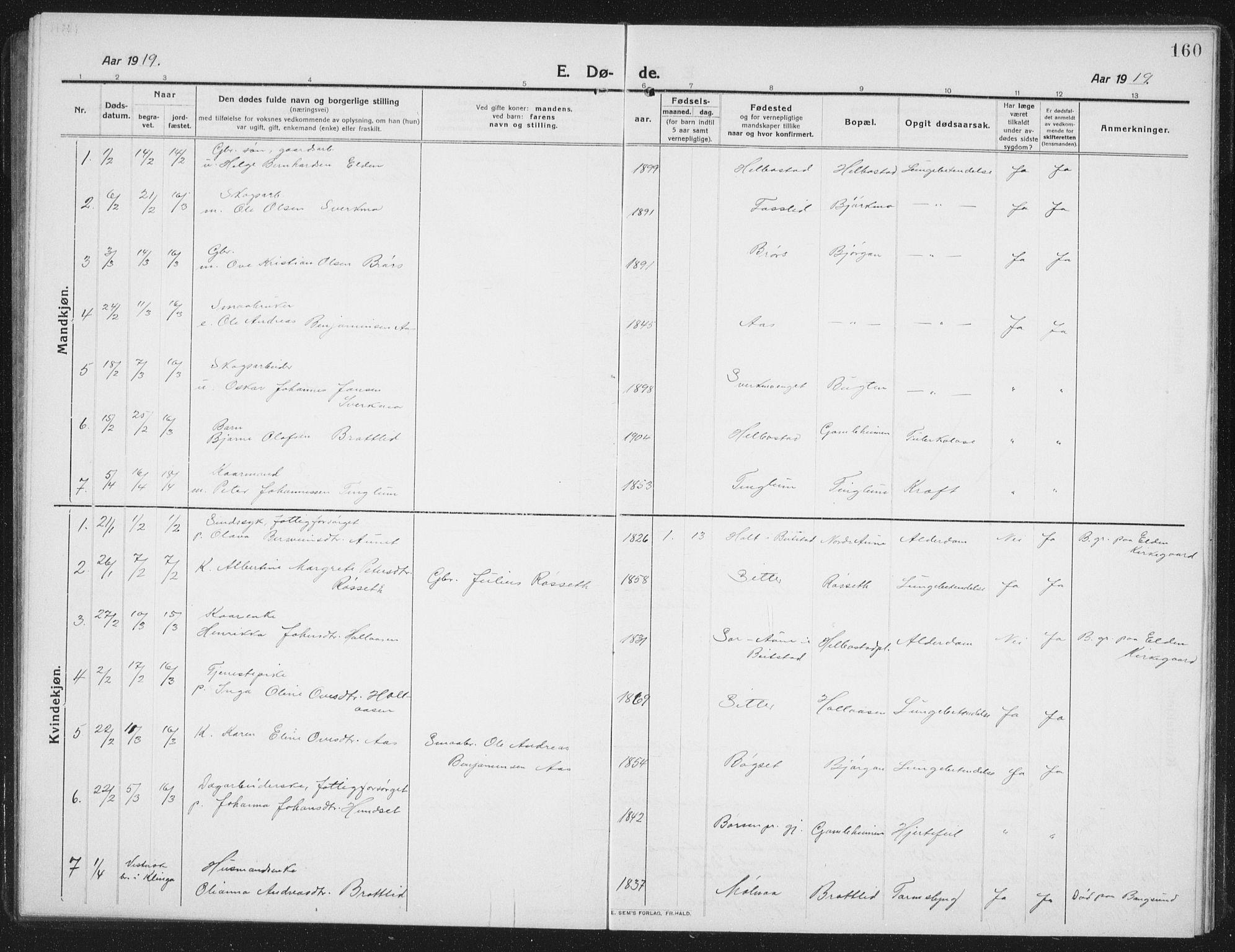 SAT, Ministerialprotokoller, klokkerbøker og fødselsregistre - Nord-Trøndelag, 742/L0413: Klokkerbok nr. 742C04, 1911-1938, s. 160