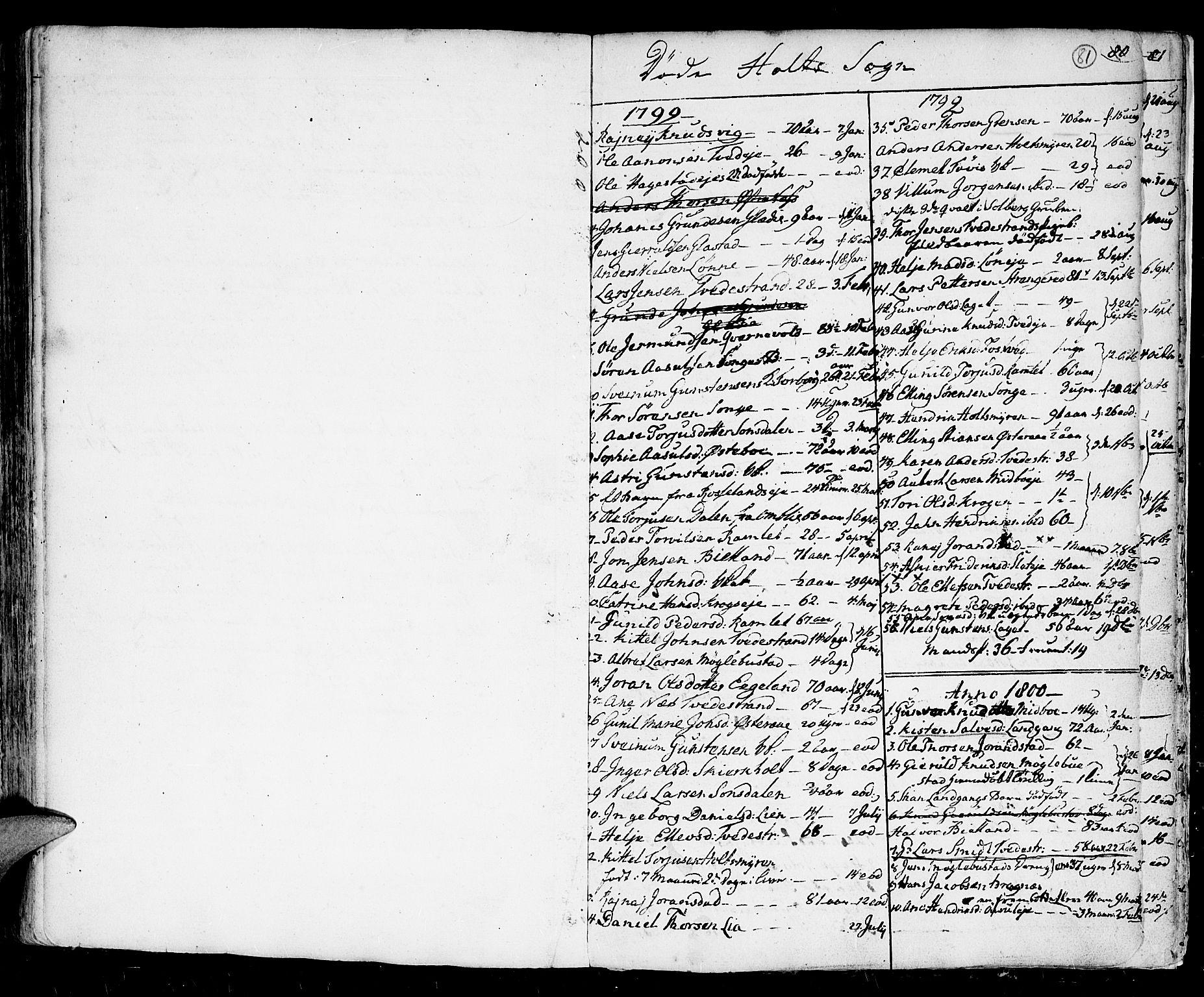 SAK, Holt sokneprestkontor, F/Fa/L0004: Ministerialbok nr. A 4, 1799-1813, s. 81