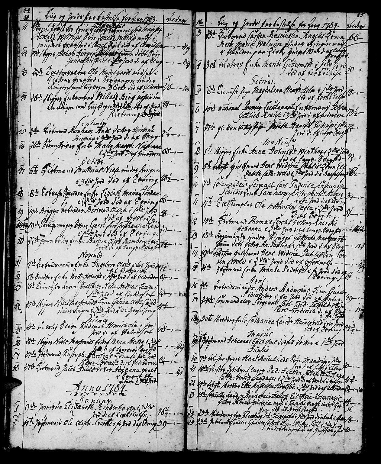 SAT, Ministerialprotokoller, klokkerbøker og fødselsregistre - Sør-Trøndelag, 602/L0134: Klokkerbok nr. 602C02, 1759-1812, s. 44-45