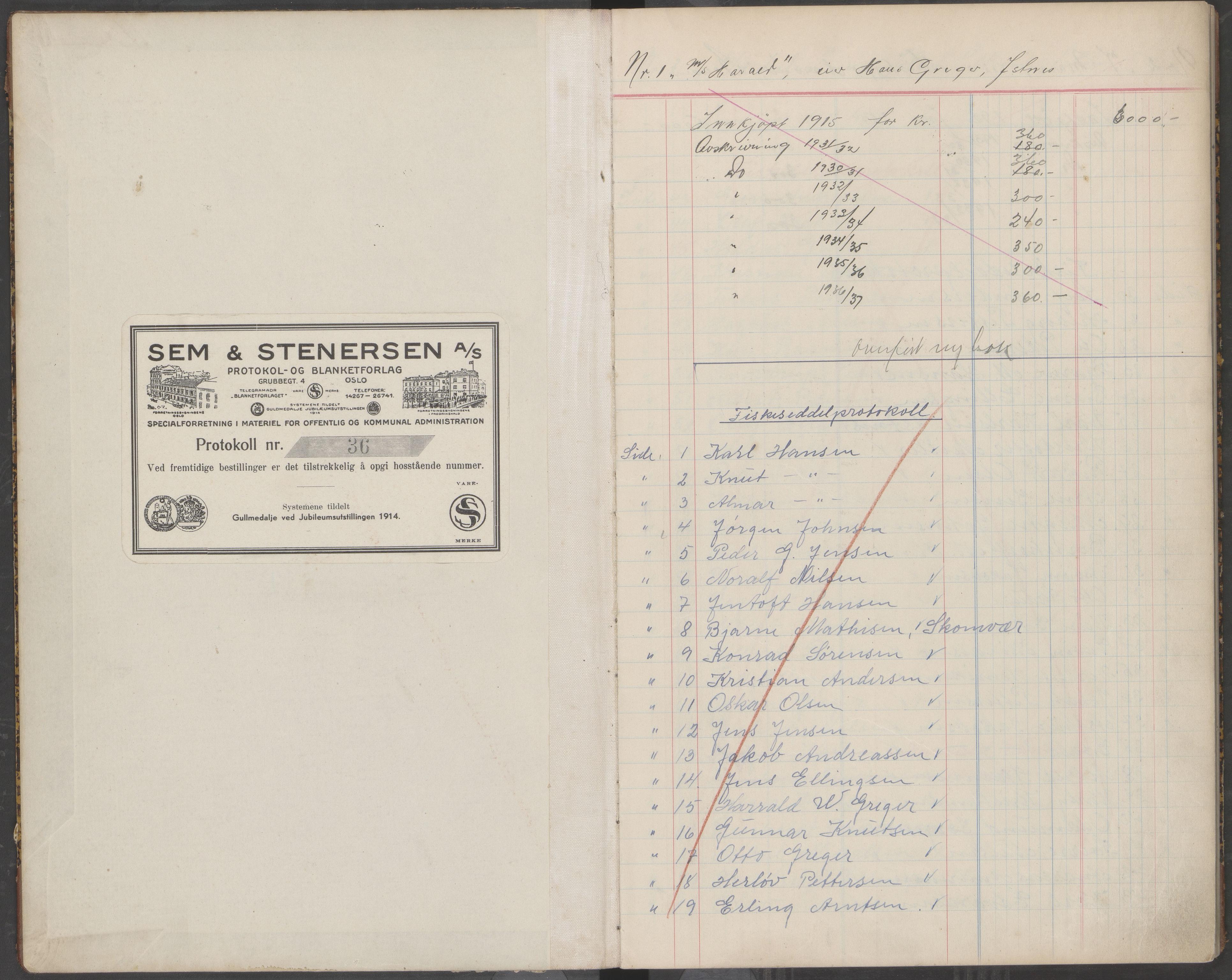 AIN, Røst ligningsnemnd fiskeseddelprotokoll 1915 - 1955, 1915-1955