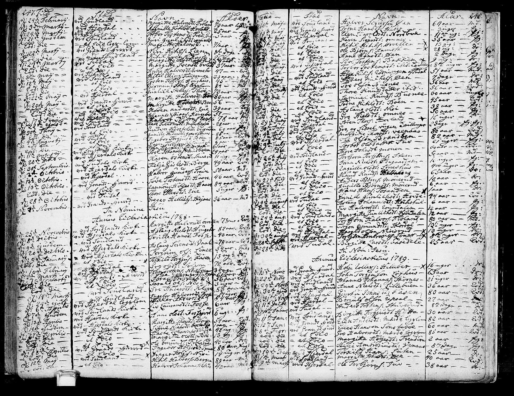 SAKO, Hjartdal kirkebøker, F/Fa/L0005: Ministerialbok nr. I 5, 1776-1801, s. 247-248
