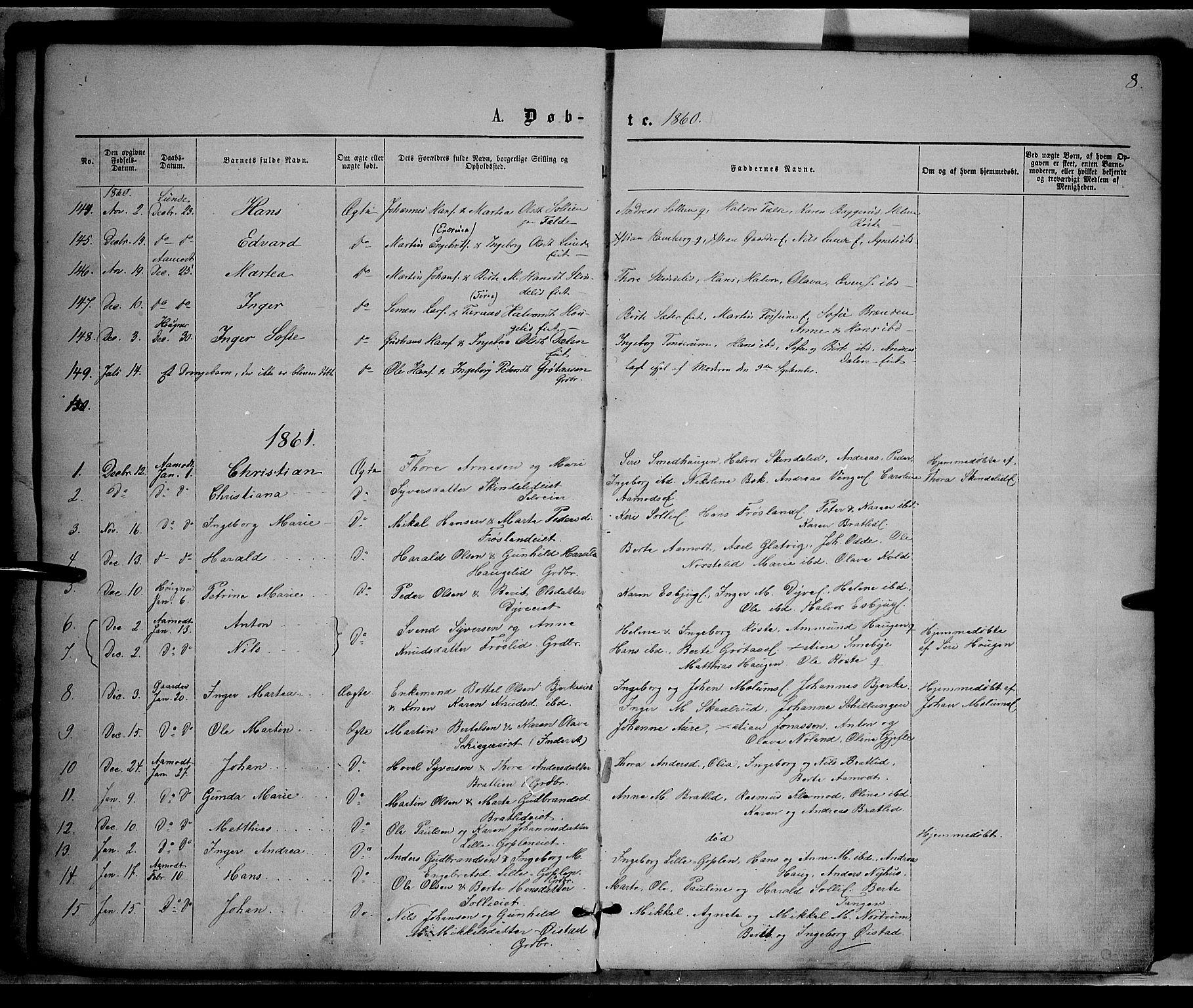 SAH, Nordre Land prestekontor, Ministerialbok nr. 1, 1860-1871, s. 8