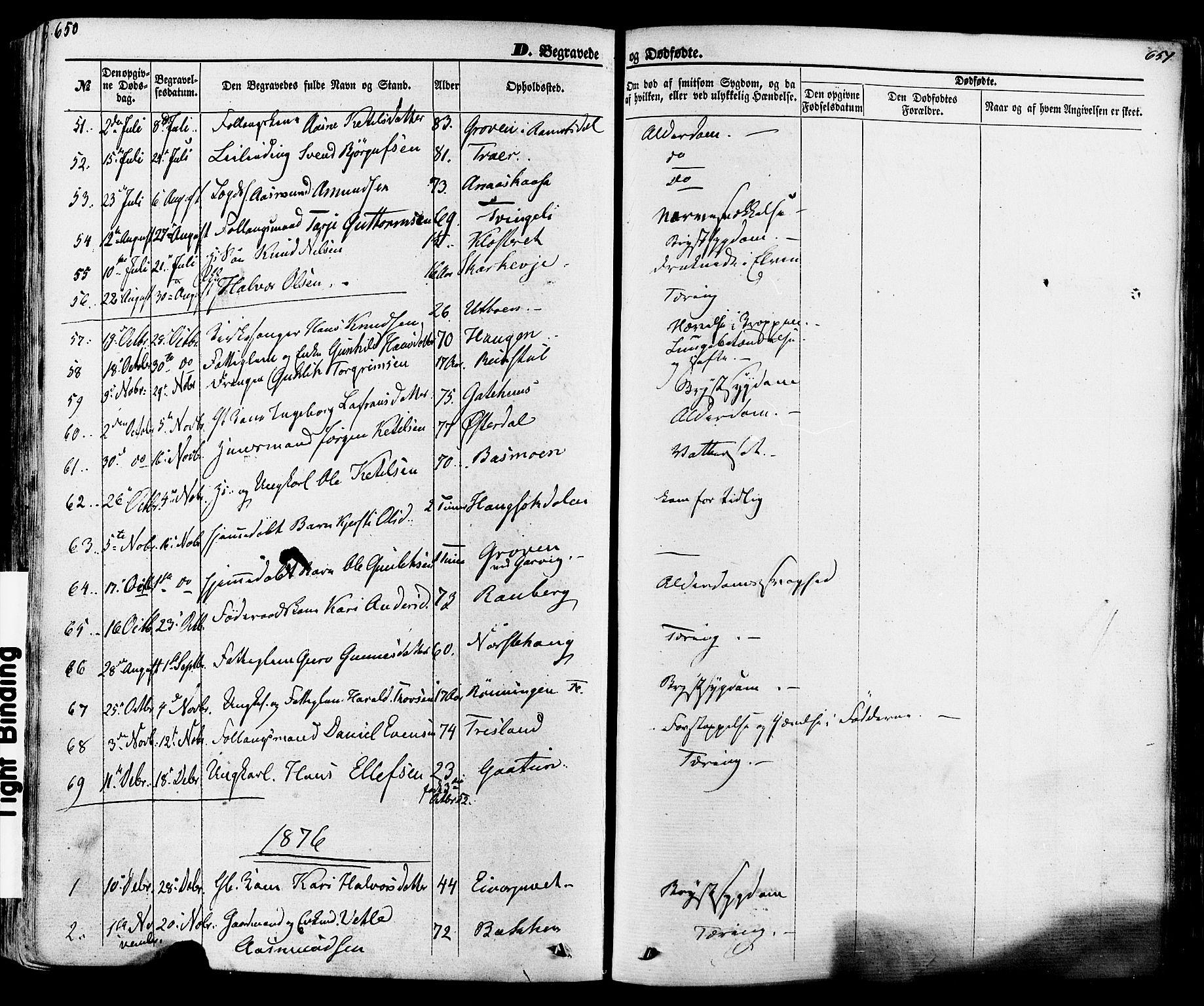 SAKO, Seljord kirkebøker, F/Fa/L0013: Ministerialbok nr. I 13, 1866-1876, s. 650-651