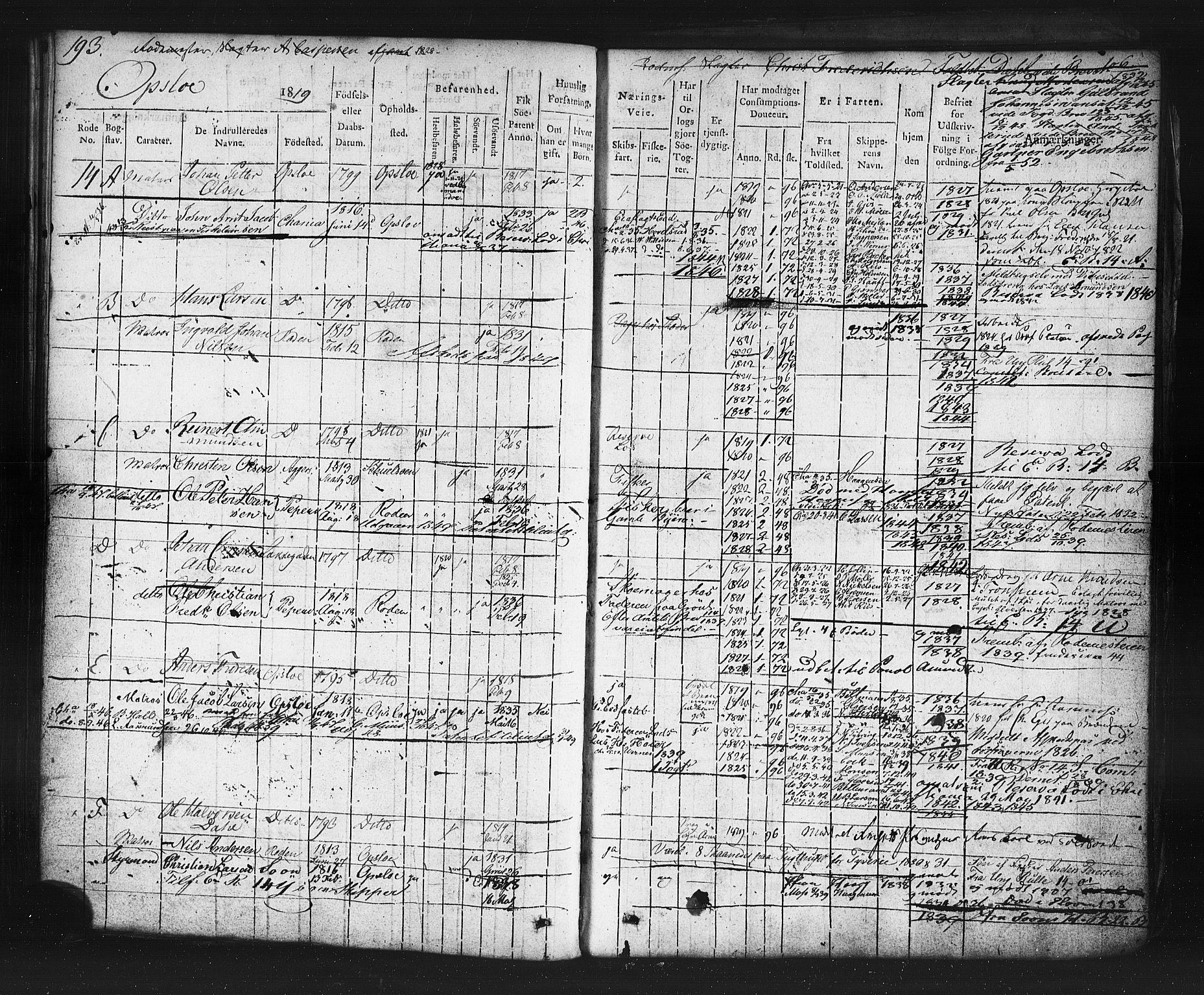 SAO, Oslo mønstringskontor, F/Fc/Fcb/L0001: Hovedrulle, 1819, s. 193