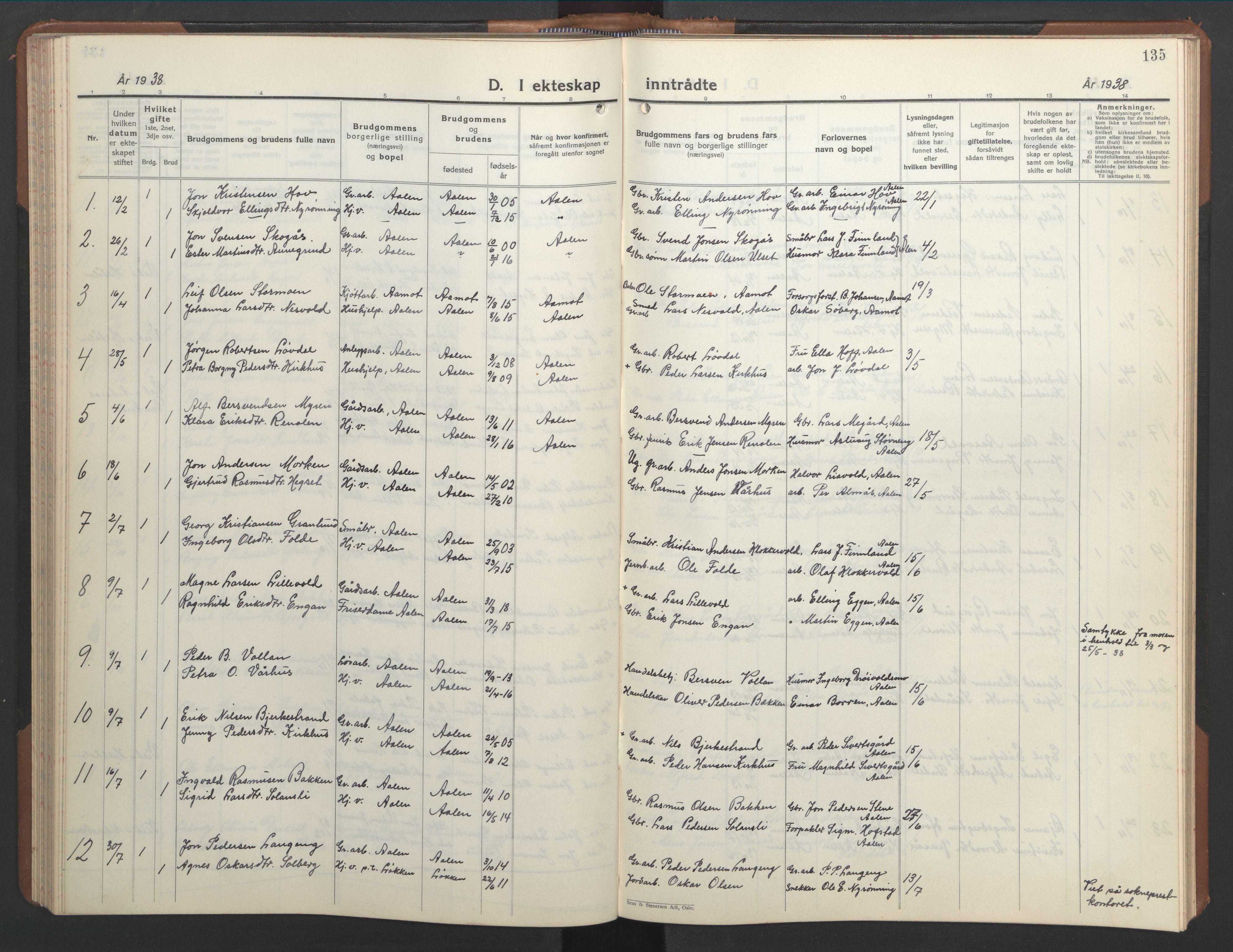 SAT, Ministerialprotokoller, klokkerbøker og fødselsregistre - Sør-Trøndelag, 686/L0986: Klokkerbok nr. 686C02, 1933-1950, s. 135