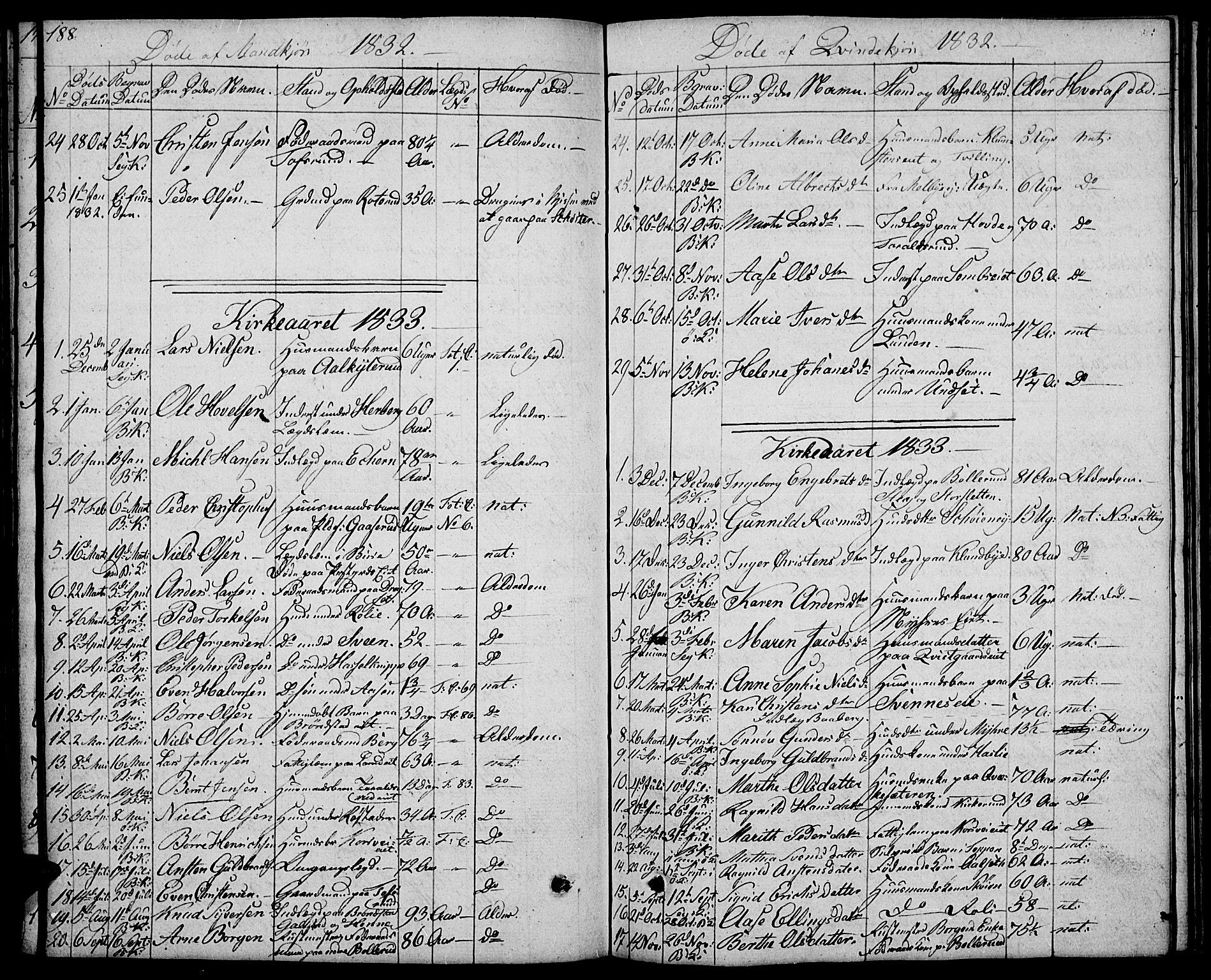 SAH, Biri prestekontor, Klokkerbok nr. 2, 1828-1842, s. 188