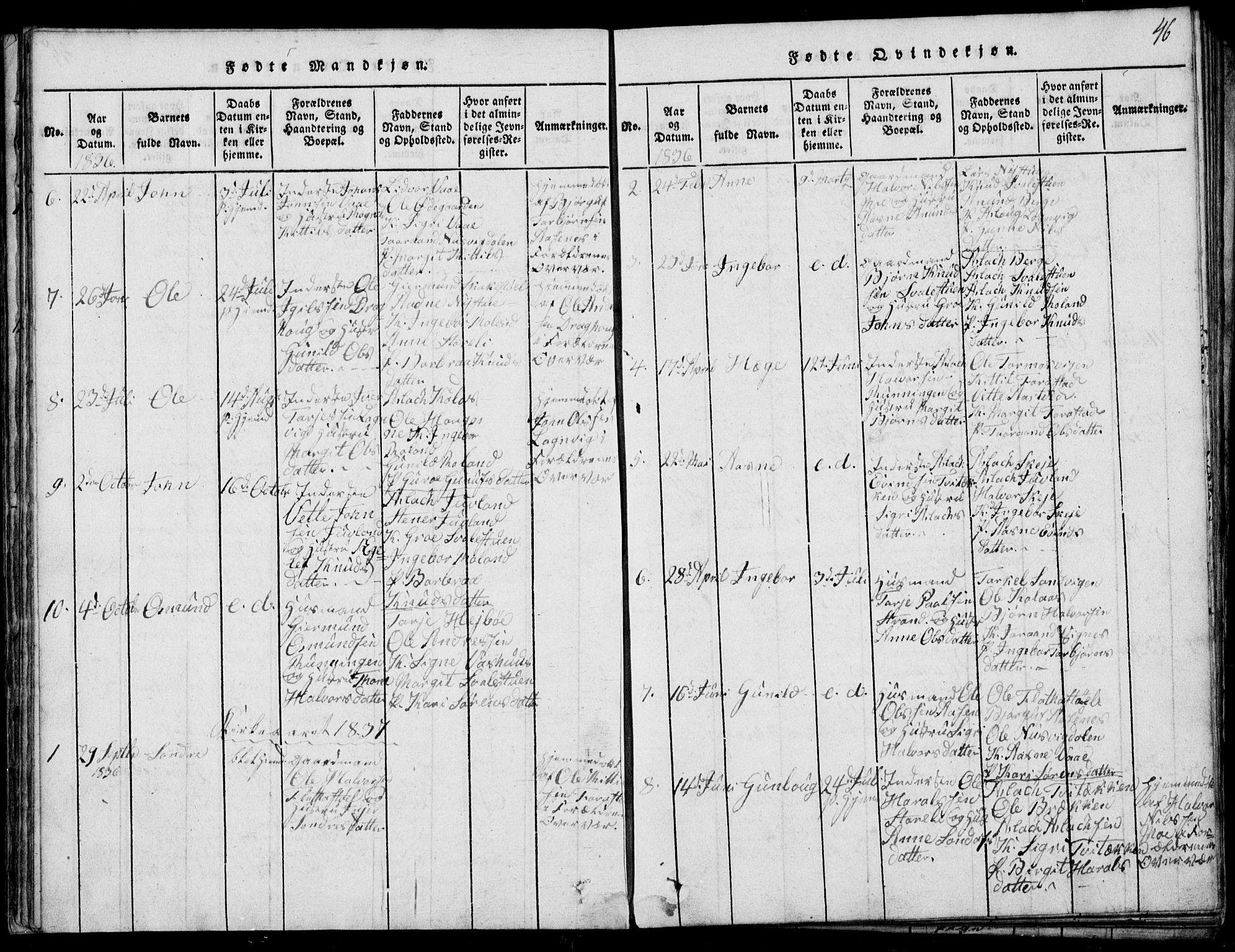 SAKO, Rauland kirkebøker, G/Ga/L0001: Klokkerbok nr. I 1, 1814-1843, s. 46