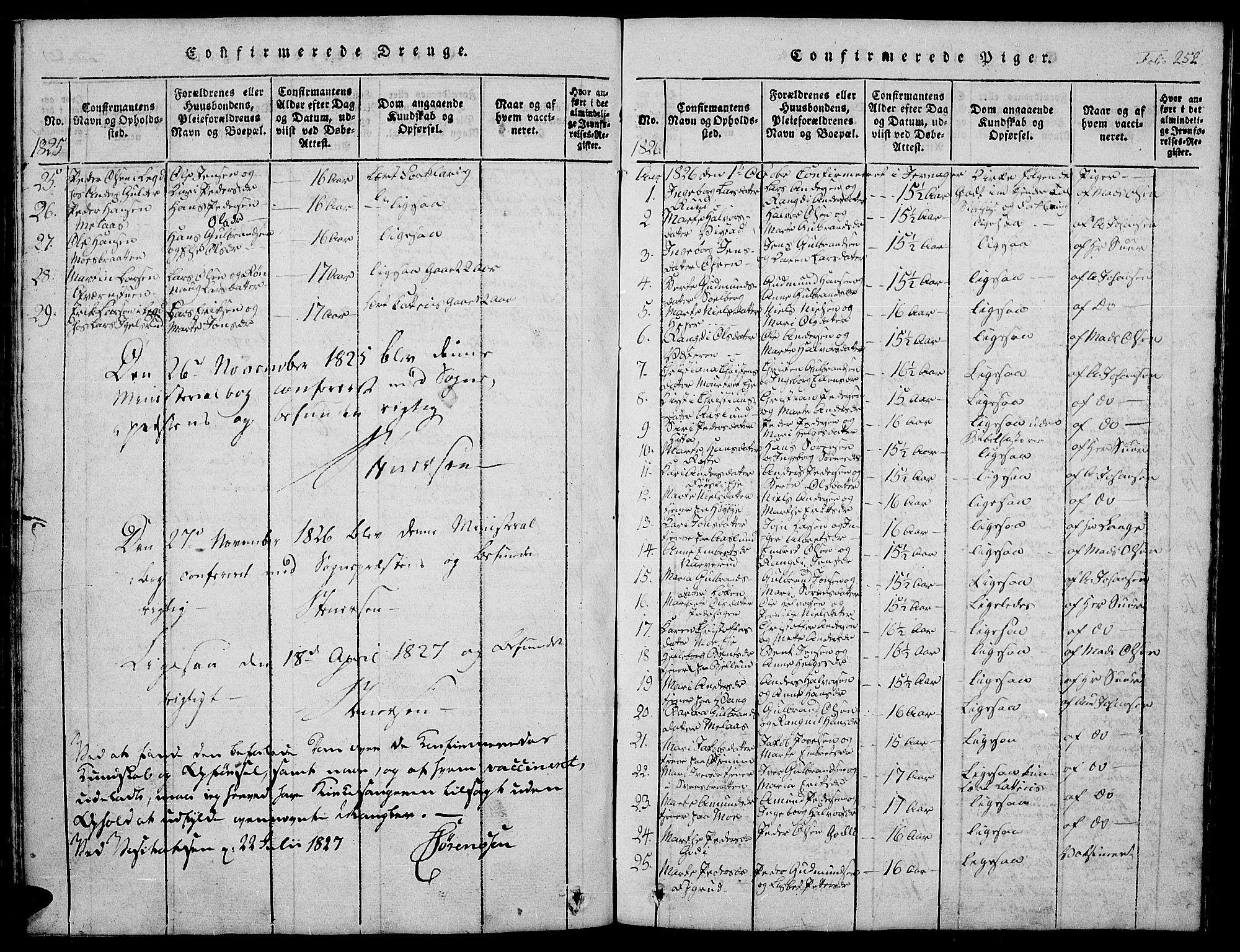 SAH, Jevnaker prestekontor, Klokkerbok nr. 1, 1815-1837, s. 252