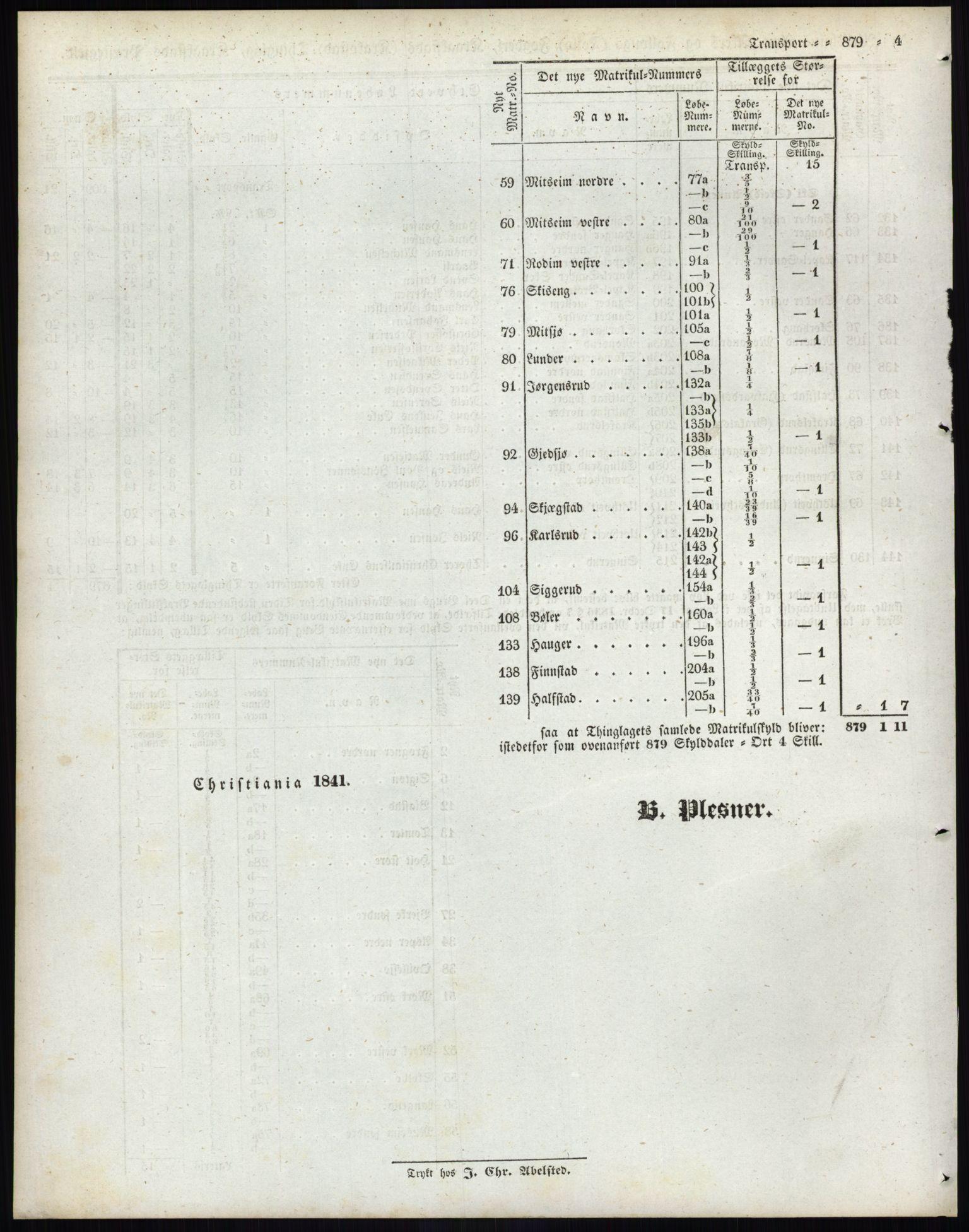 PUBL, Andre publikasjoner, -/Bind 2: Akershus amt, 1838, s. 8