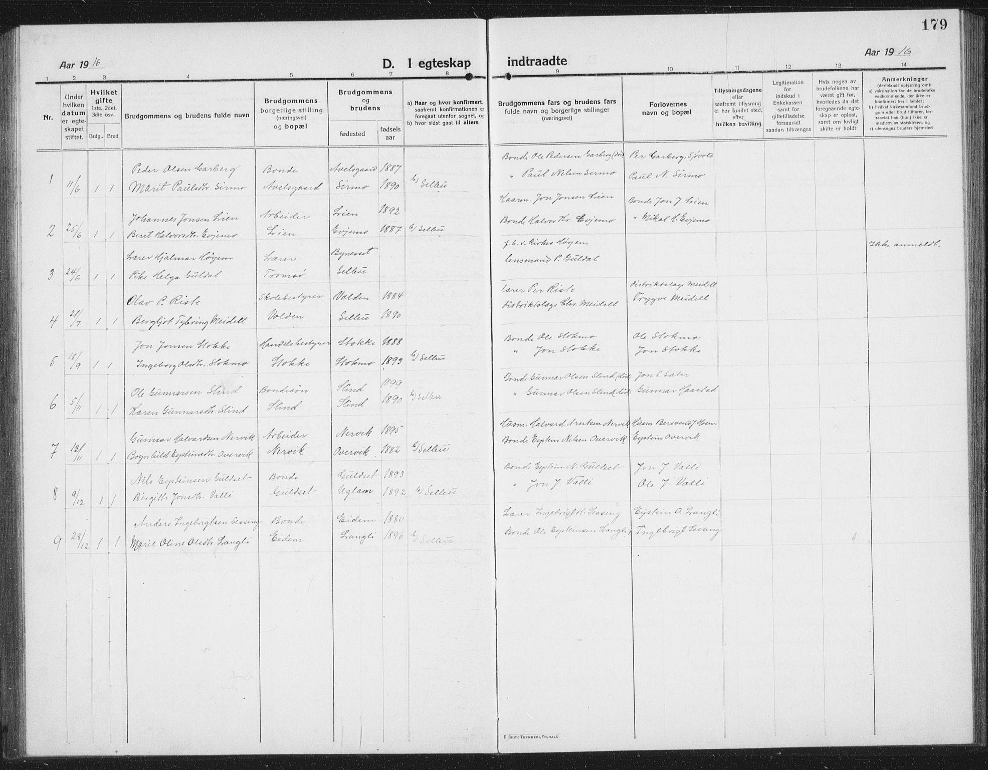 SAT, Ministerialprotokoller, klokkerbøker og fødselsregistre - Sør-Trøndelag, 695/L1158: Klokkerbok nr. 695C09, 1913-1940, s. 179