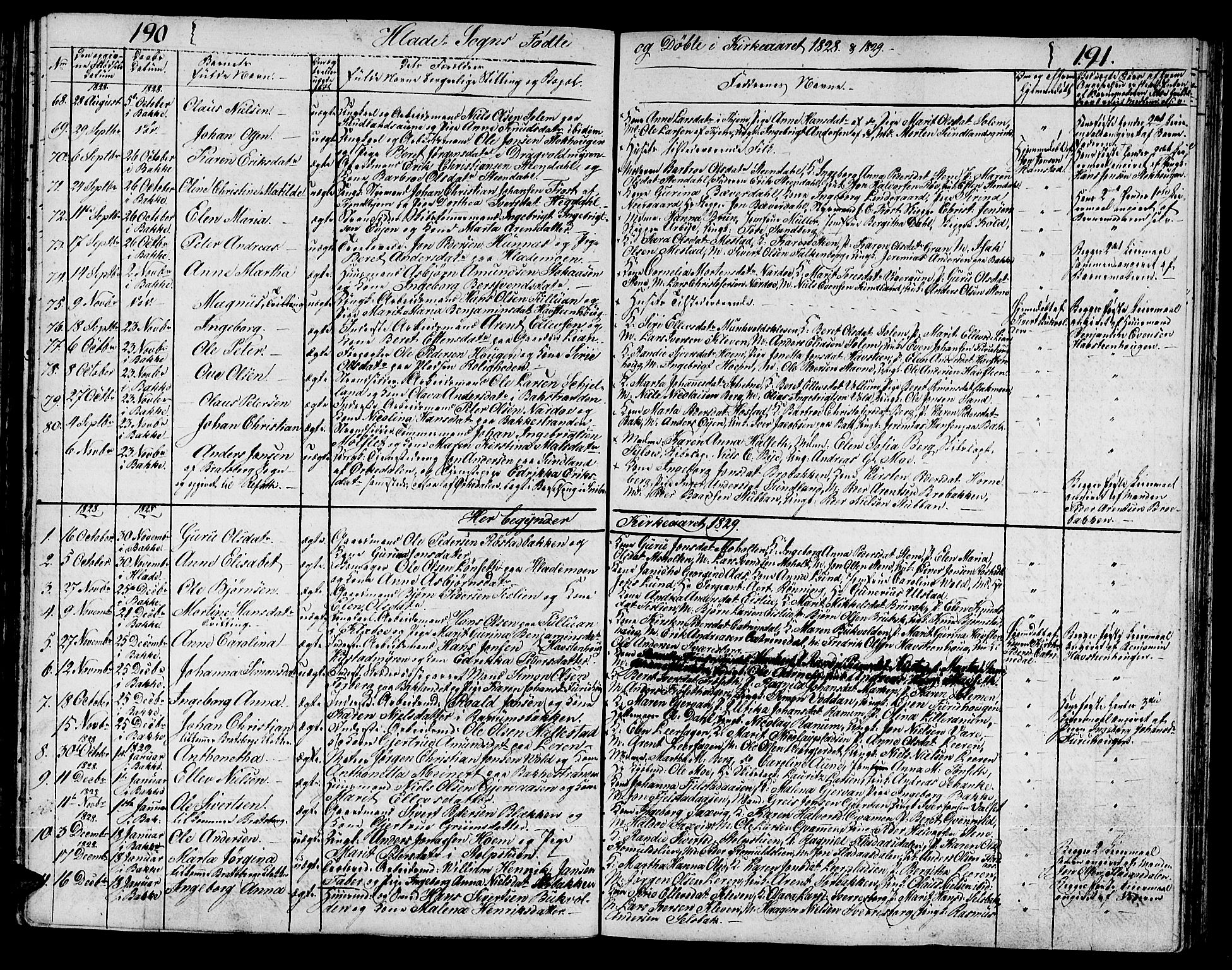 SAT, Ministerialprotokoller, klokkerbøker og fødselsregistre - Sør-Trøndelag, 606/L0306: Klokkerbok nr. 606C02, 1797-1829, s. 190-191