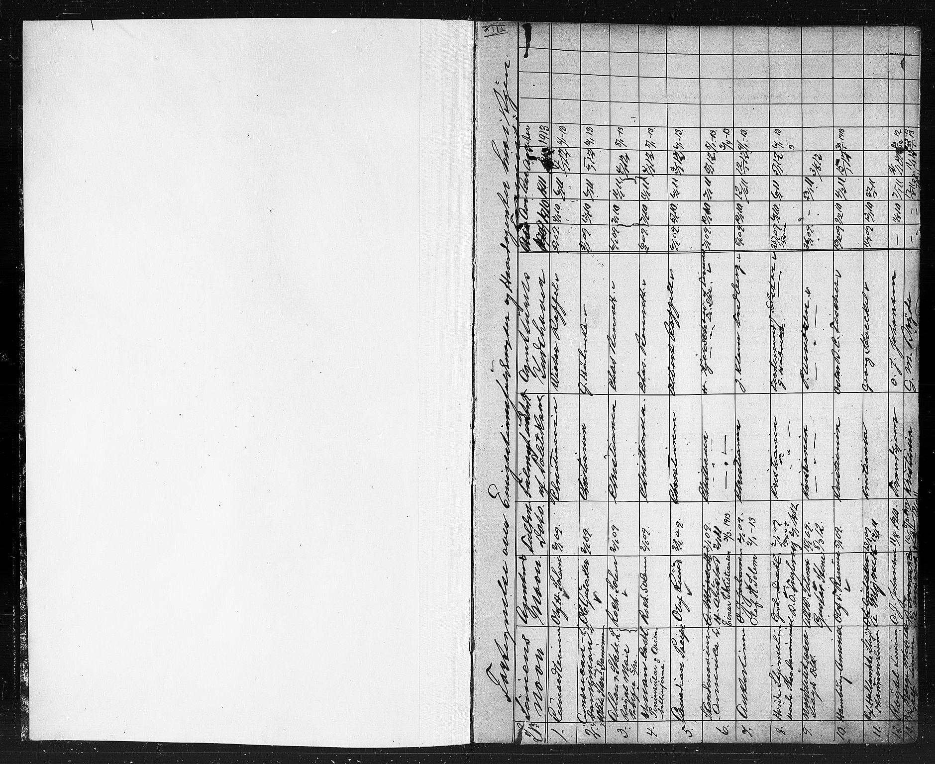 SAT, Trondheim politikammer, 32/L0014: Emigrantprotokoll XIII 11.10-12.04, 1907-1911