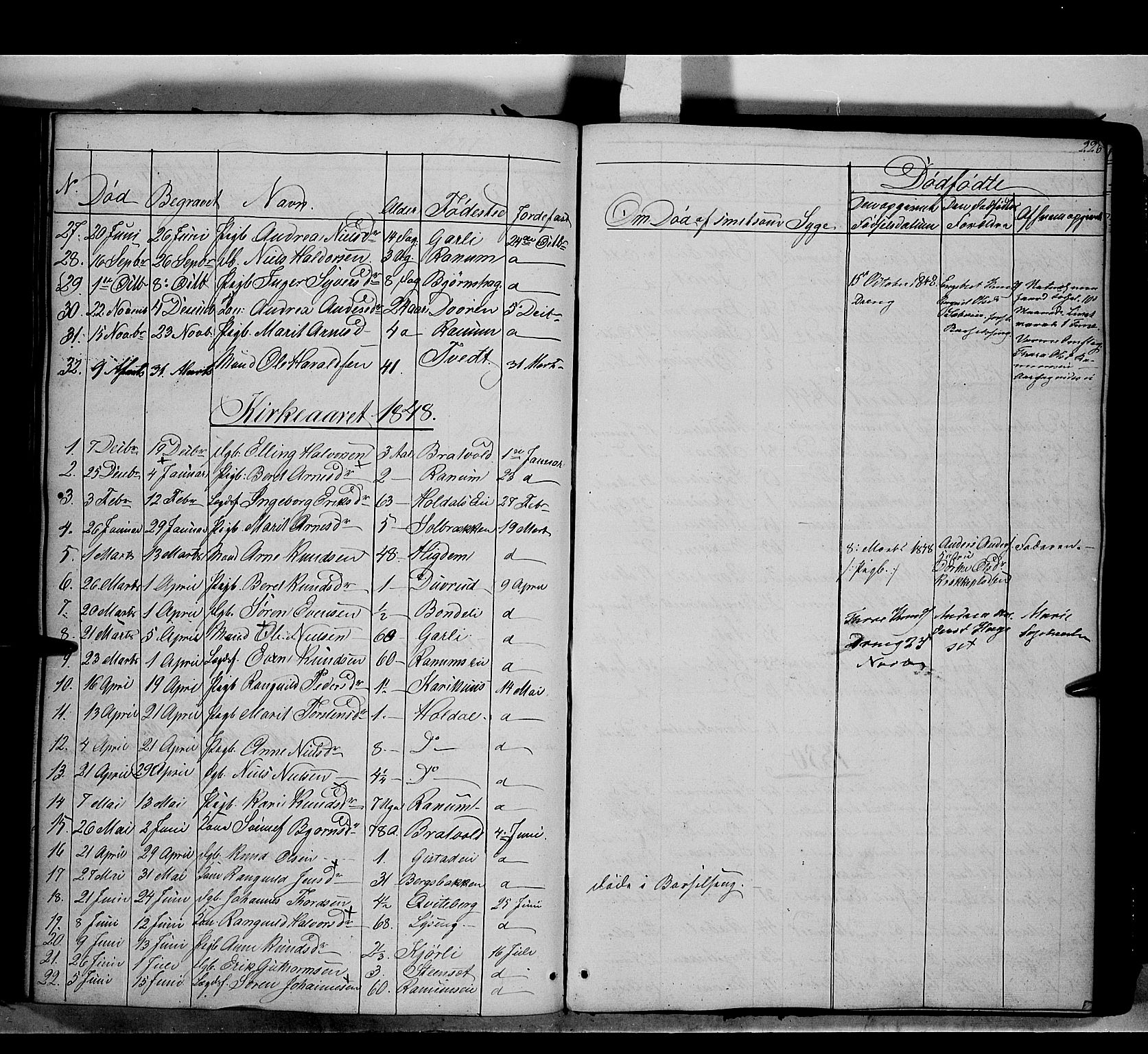 SAH, Nord-Aurdal prestekontor, Ministerialbok nr. 7, 1842-1863, s. 226