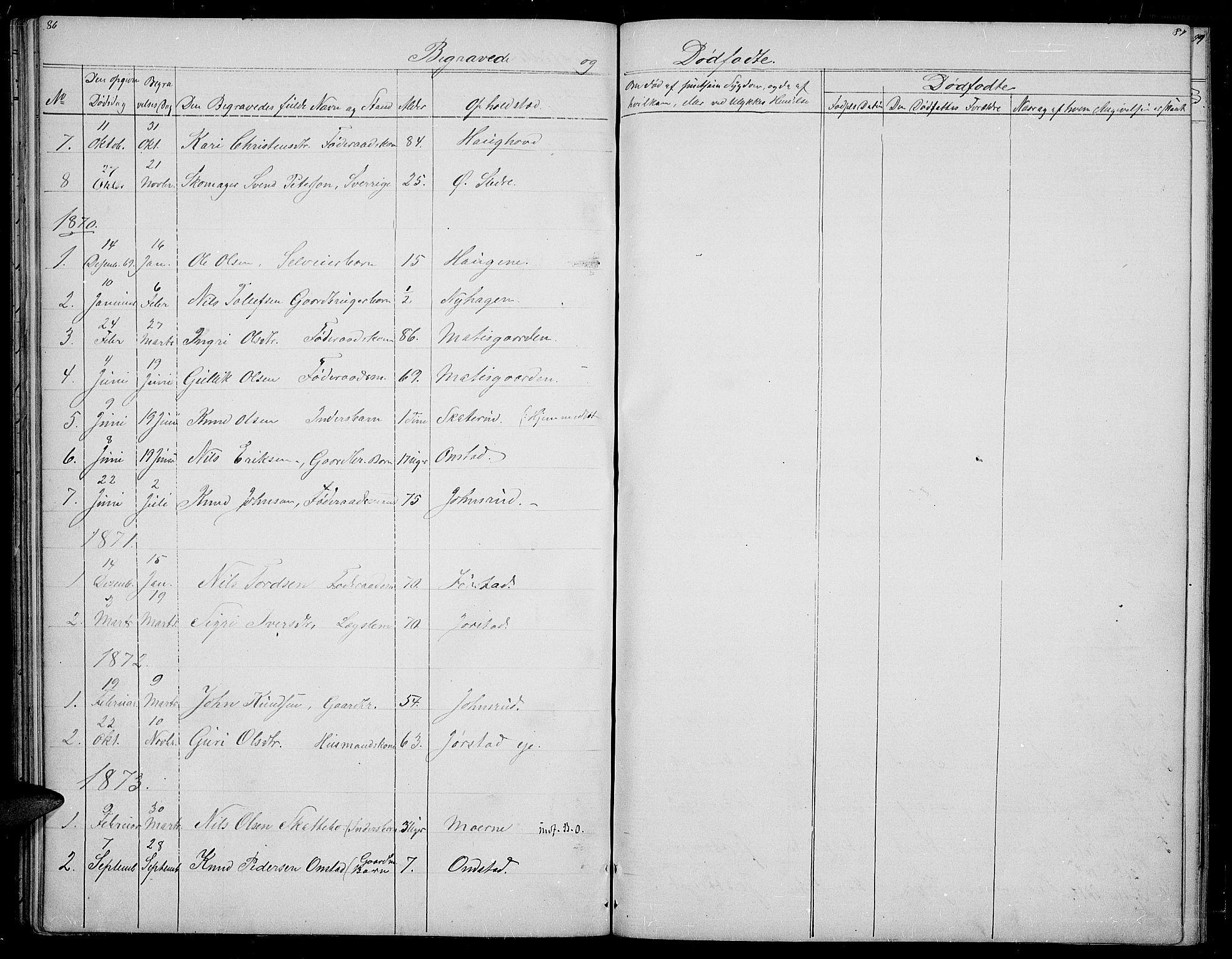 SAH, Øystre Slidre prestekontor, Klokkerbok nr. 2, 1866-1886, s. 86-87
