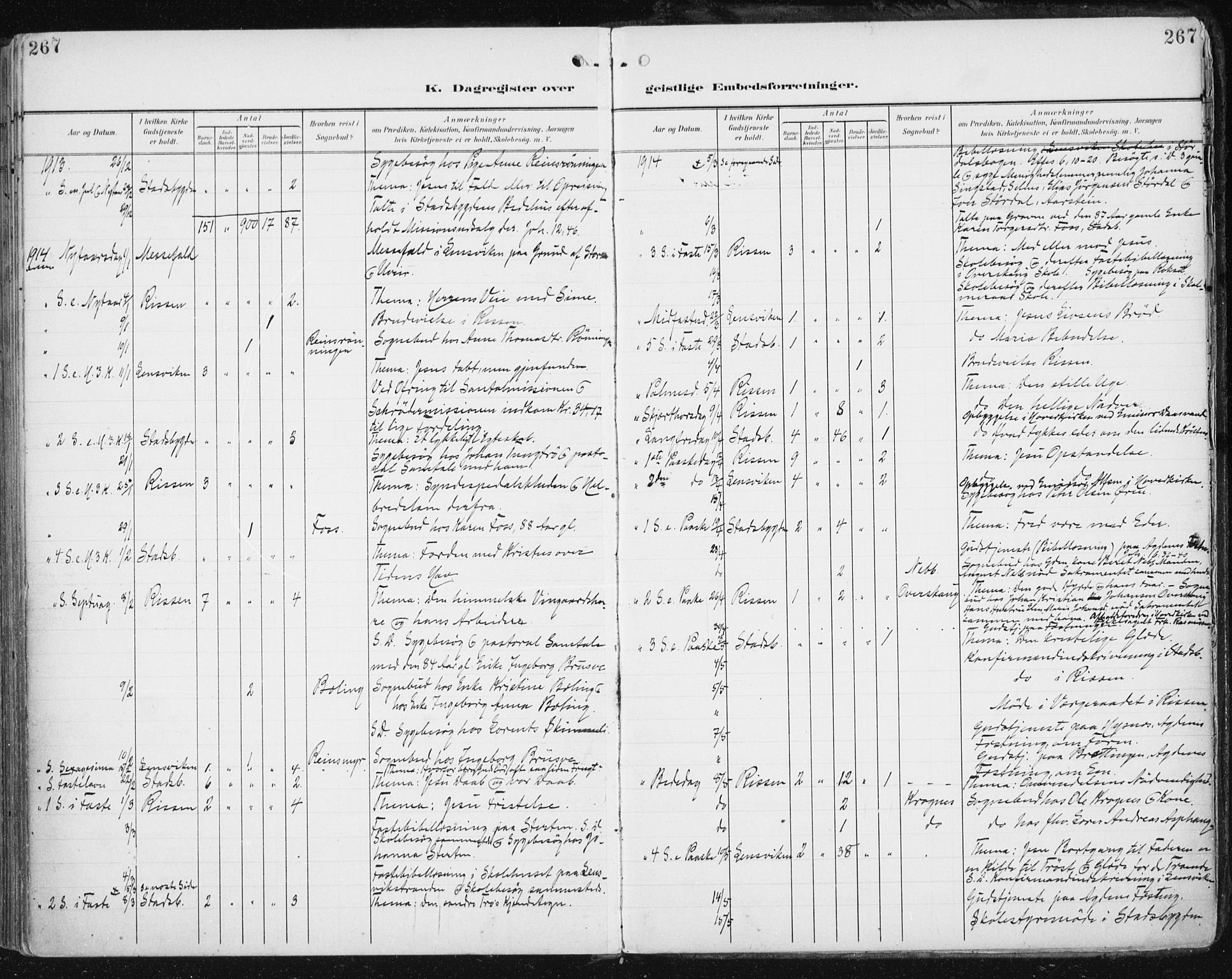 SAT, Ministerialprotokoller, klokkerbøker og fødselsregistre - Sør-Trøndelag, 646/L0616: Ministerialbok nr. 646A14, 1900-1918, s. 267