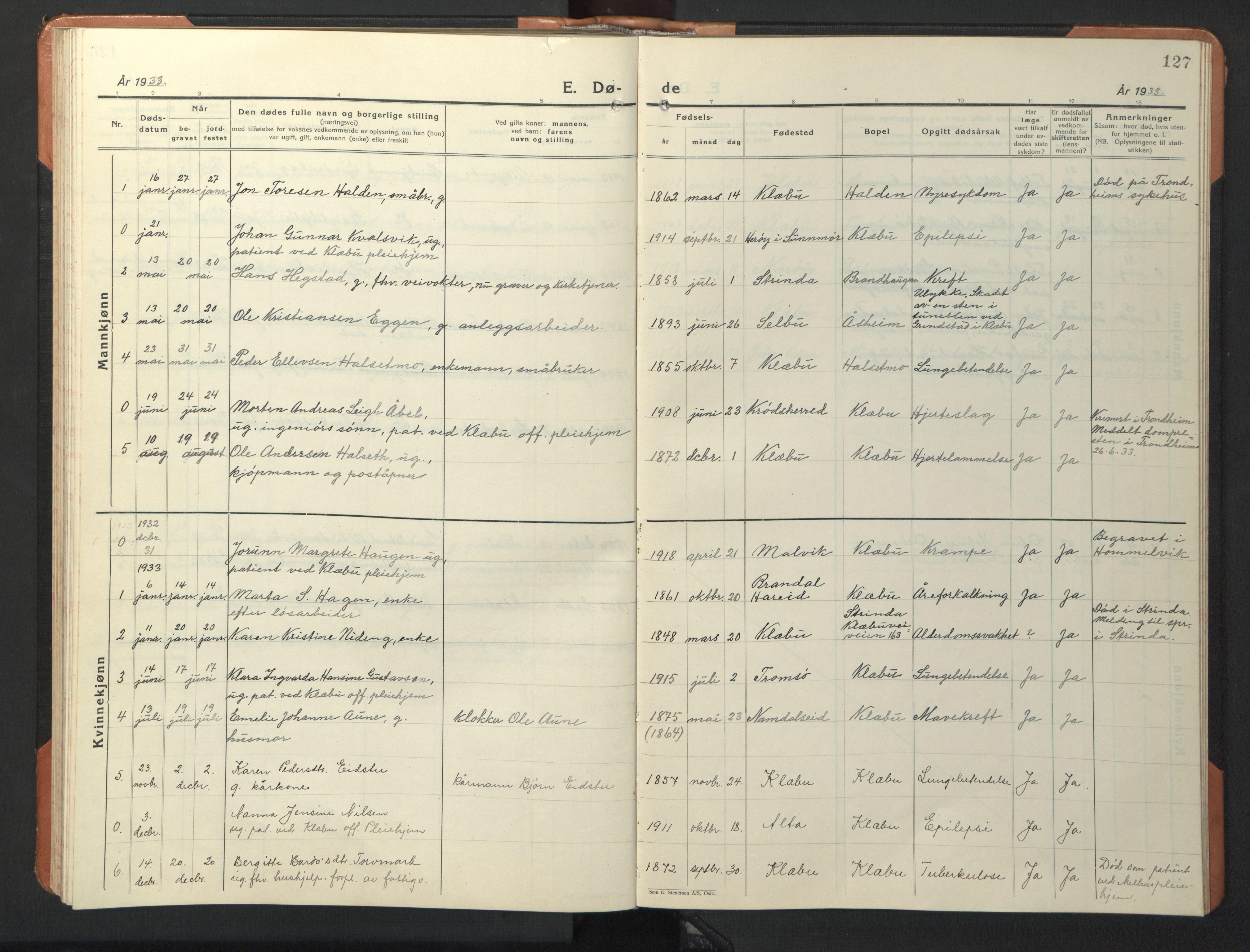 SAT, Ministerialprotokoller, klokkerbøker og fødselsregistre - Sør-Trøndelag, 618/L0454: Klokkerbok nr. 618C05, 1926-1946, s. 127