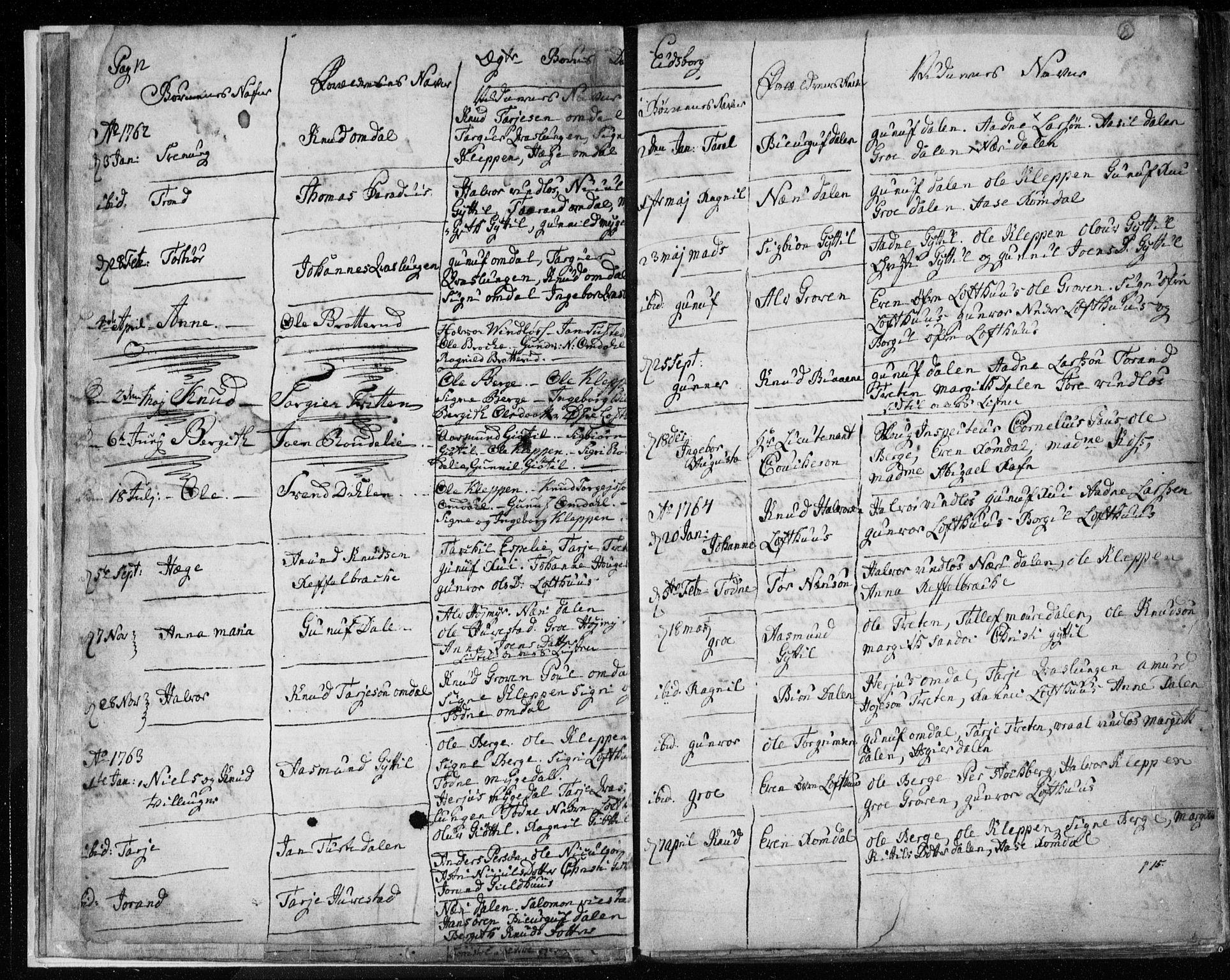 SAKO, Lårdal kirkebøker, F/Fa/L0003: Ministerialbok nr. I 3, 1754-1790, s. 8