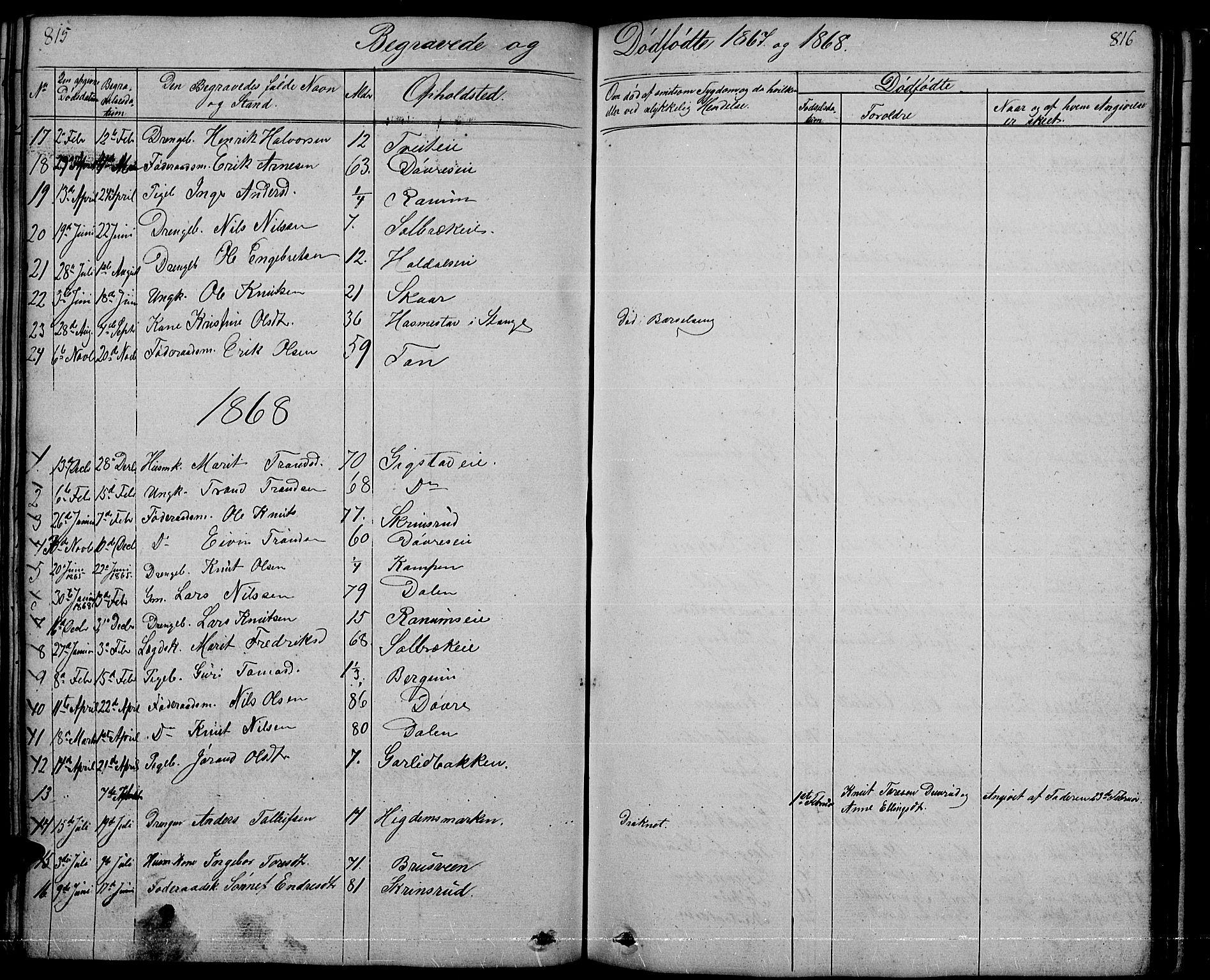 SAH, Nord-Aurdal prestekontor, Klokkerbok nr. 1, 1834-1887, s. 815-816