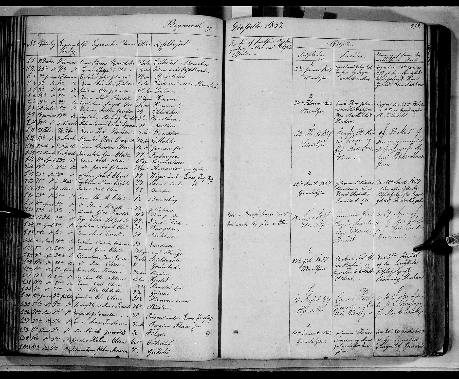 SAH, Lom prestekontor, K/L0006: Ministerialbok nr. 6B, 1837-1863, s. 473