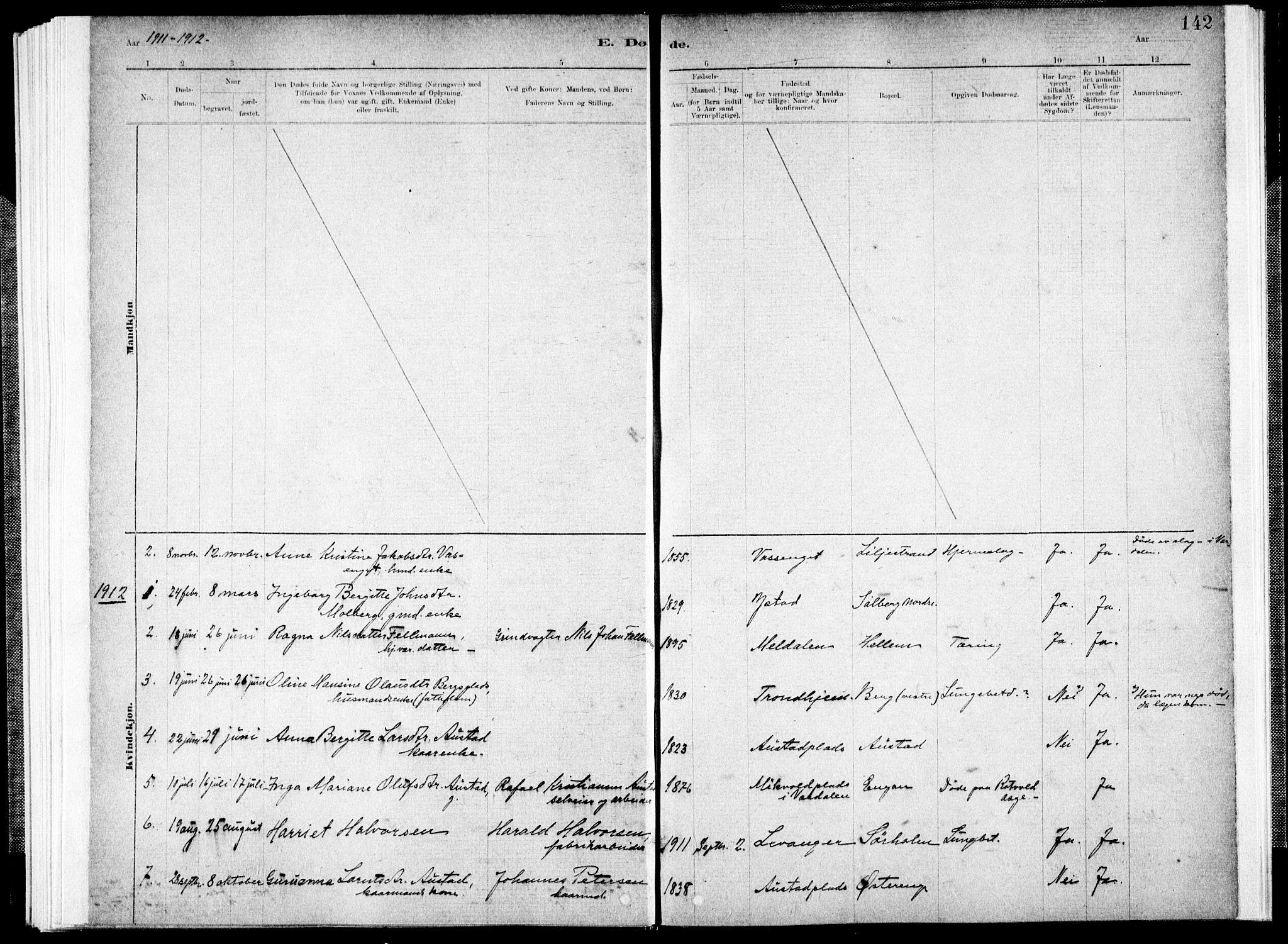 SAT, Ministerialprotokoller, klokkerbøker og fødselsregistre - Nord-Trøndelag, 731/L0309: Ministerialbok nr. 731A01, 1879-1918, s. 142