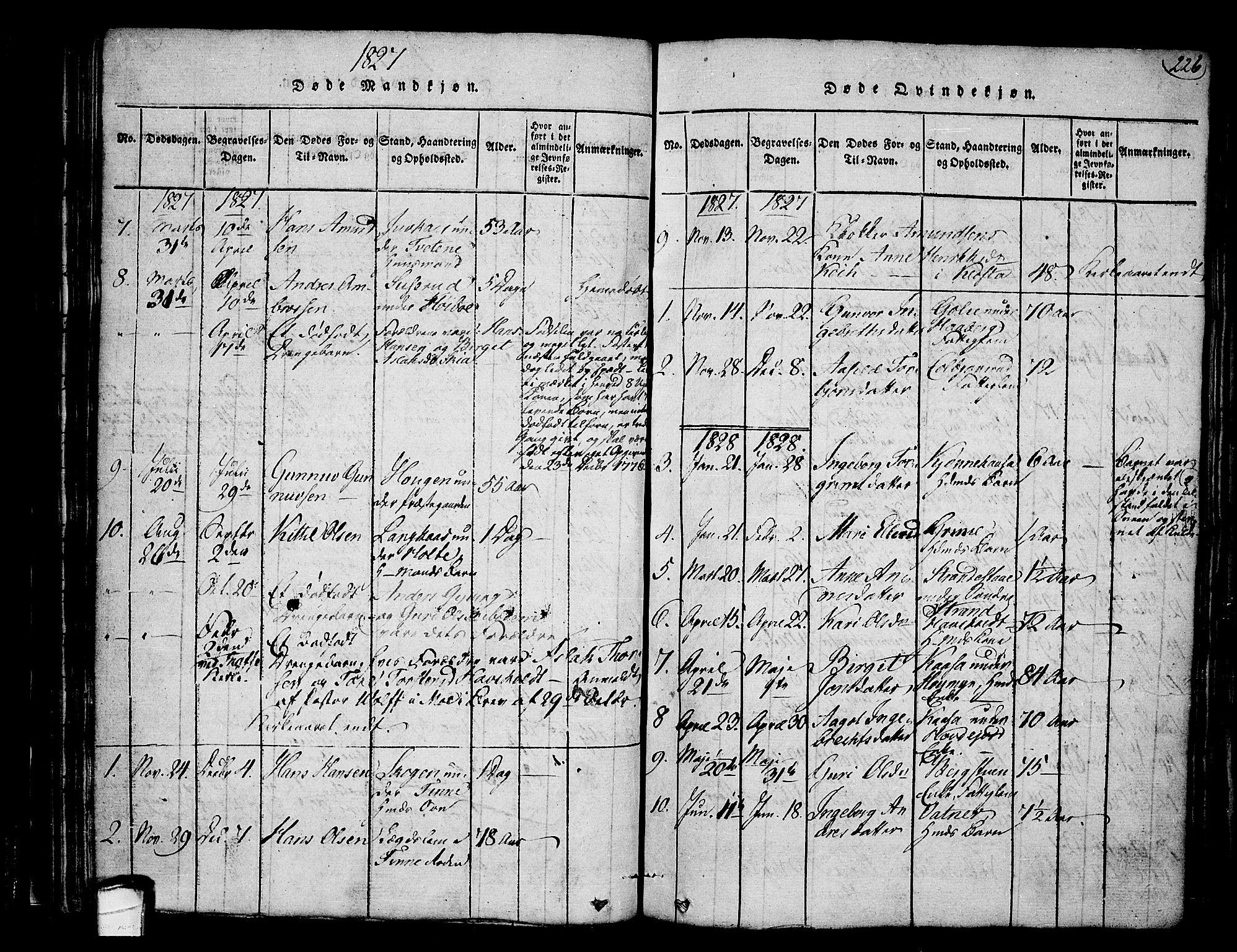 SAKO, Heddal kirkebøker, F/Fa/L0005: Ministerialbok nr. I 5, 1814-1837, s. 225-226