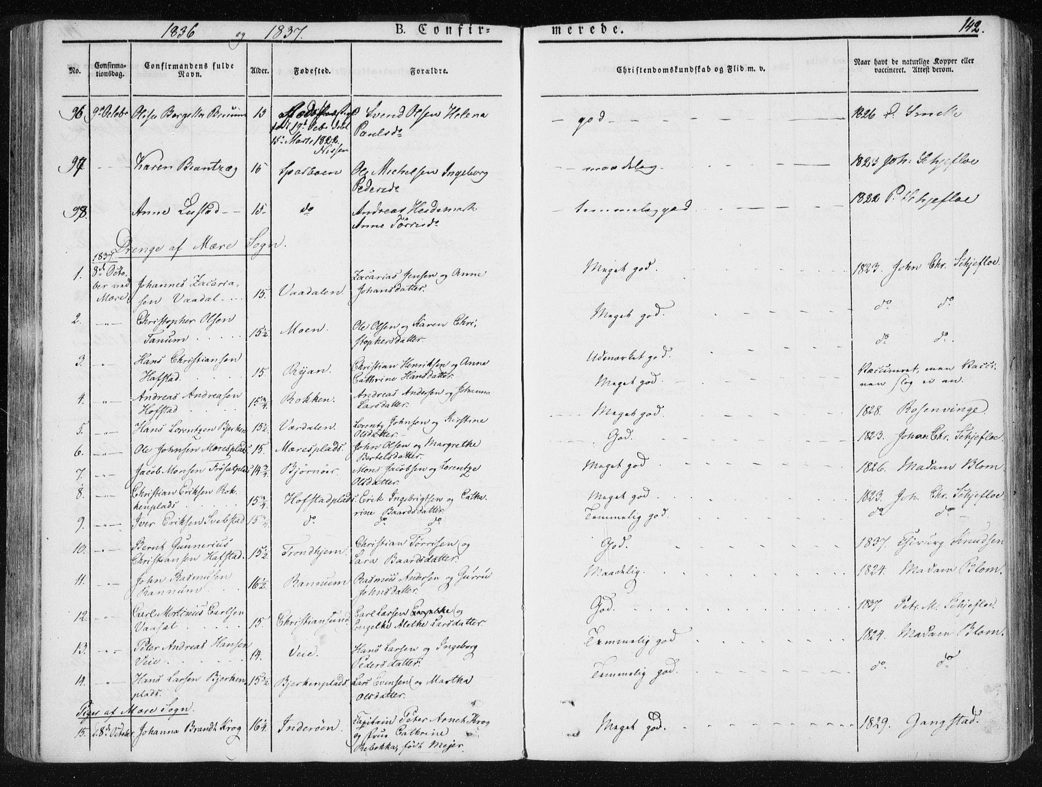 SAT, Ministerialprotokoller, klokkerbøker og fødselsregistre - Nord-Trøndelag, 735/L0339: Ministerialbok nr. 735A06 /1, 1836-1848, s. 142